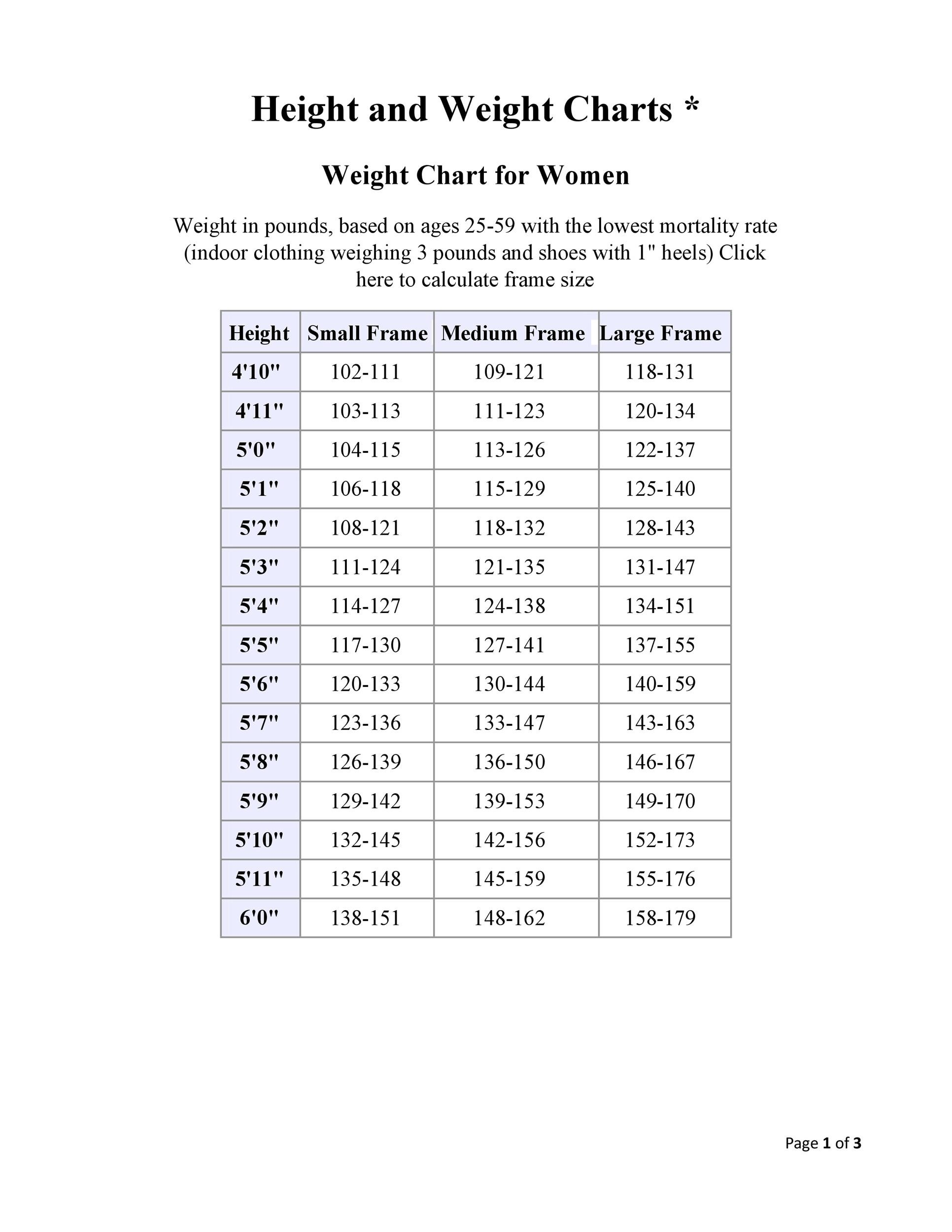 Free ideal weight chart 02