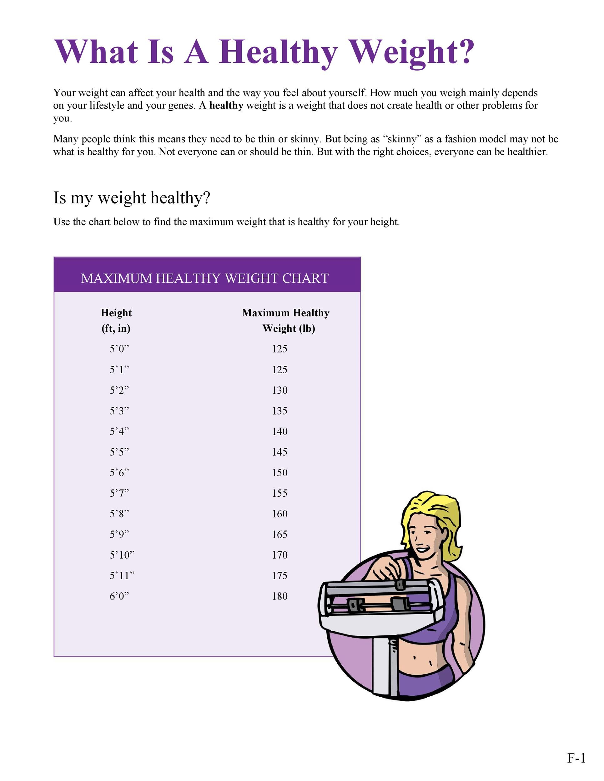 Free ideal weight chart 14