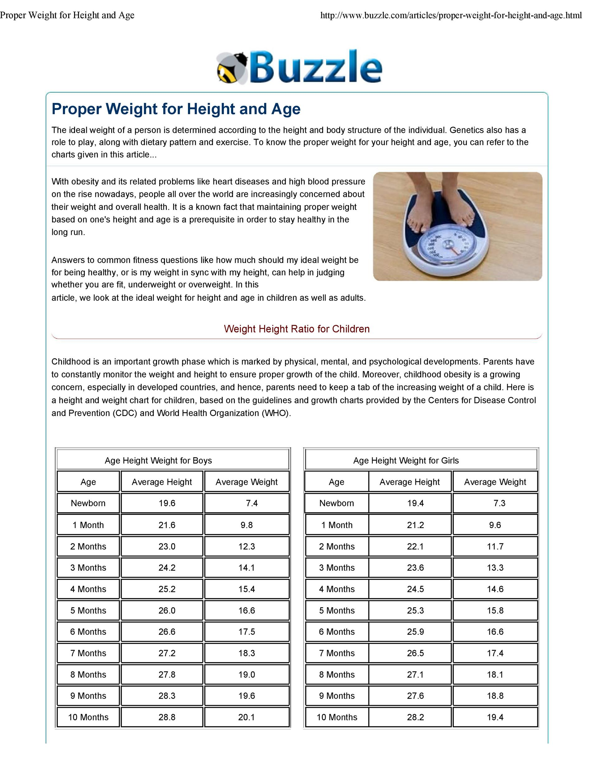 Free ideal weight chart 28