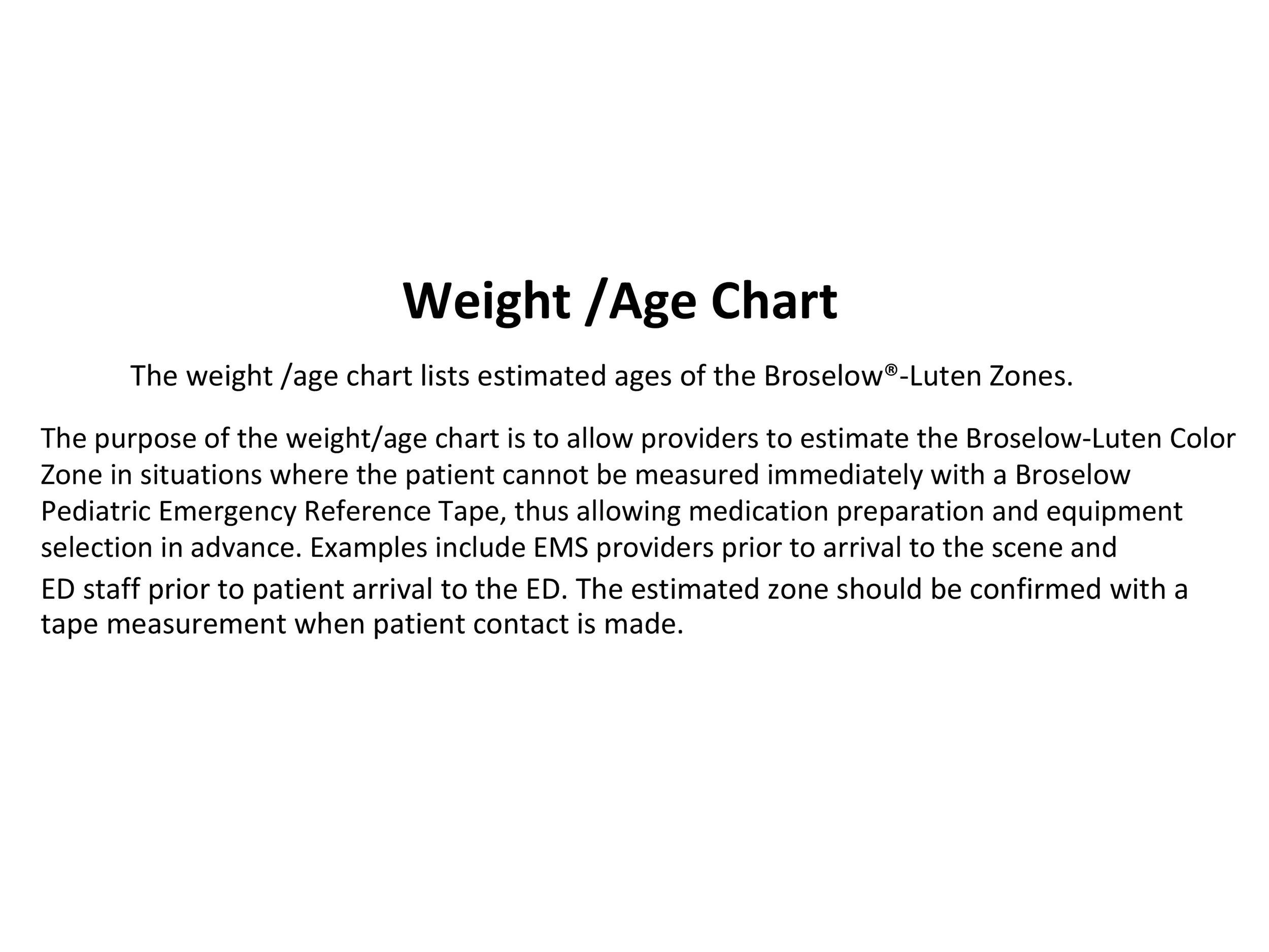 Free ideal weight chart 40