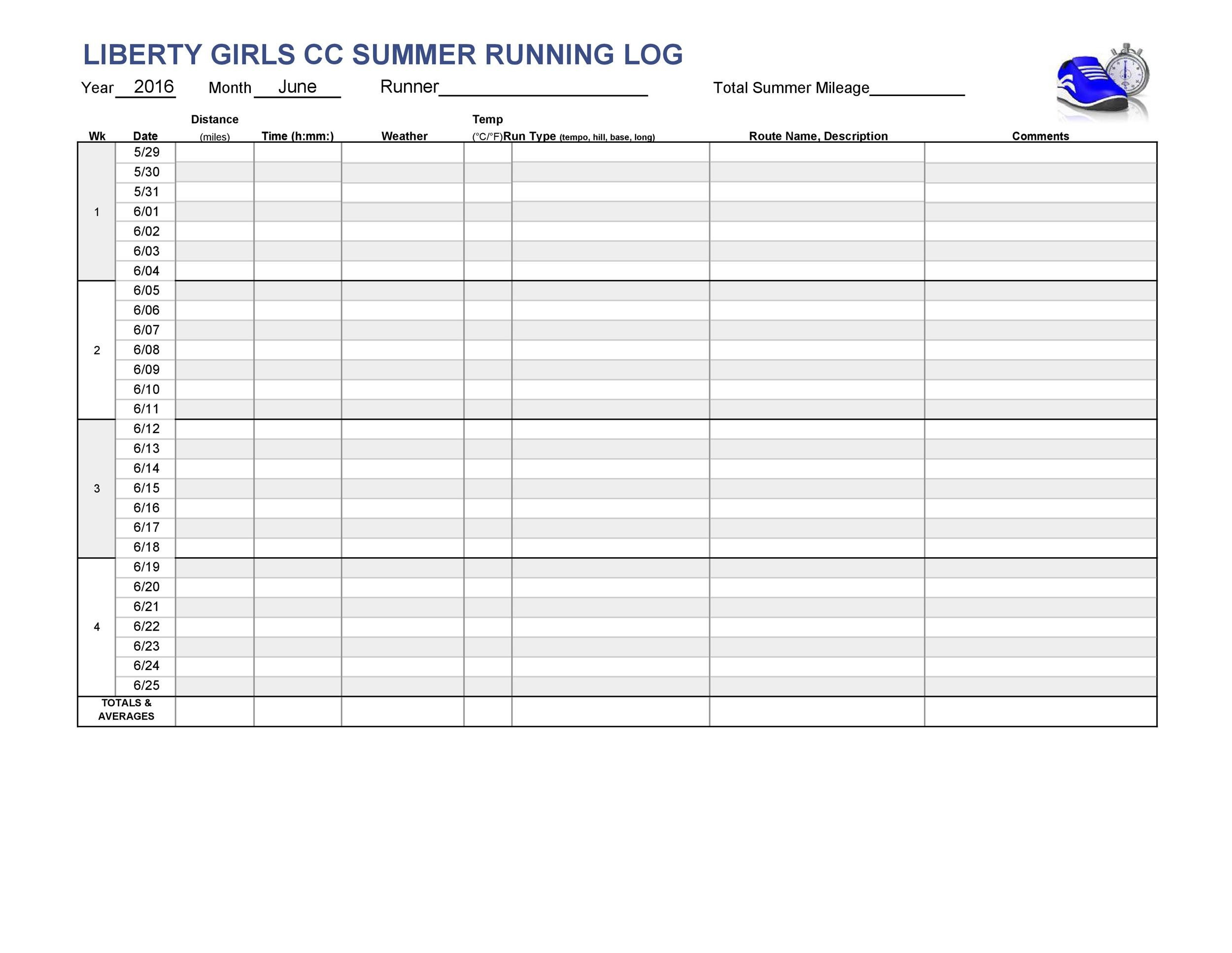 picture regarding Printable Running Log named 49 Easy Working Log Templates (+Going for walks Charts) ᐅ Template Lab