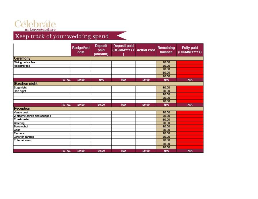 Free weeding budget spreadsheet 21