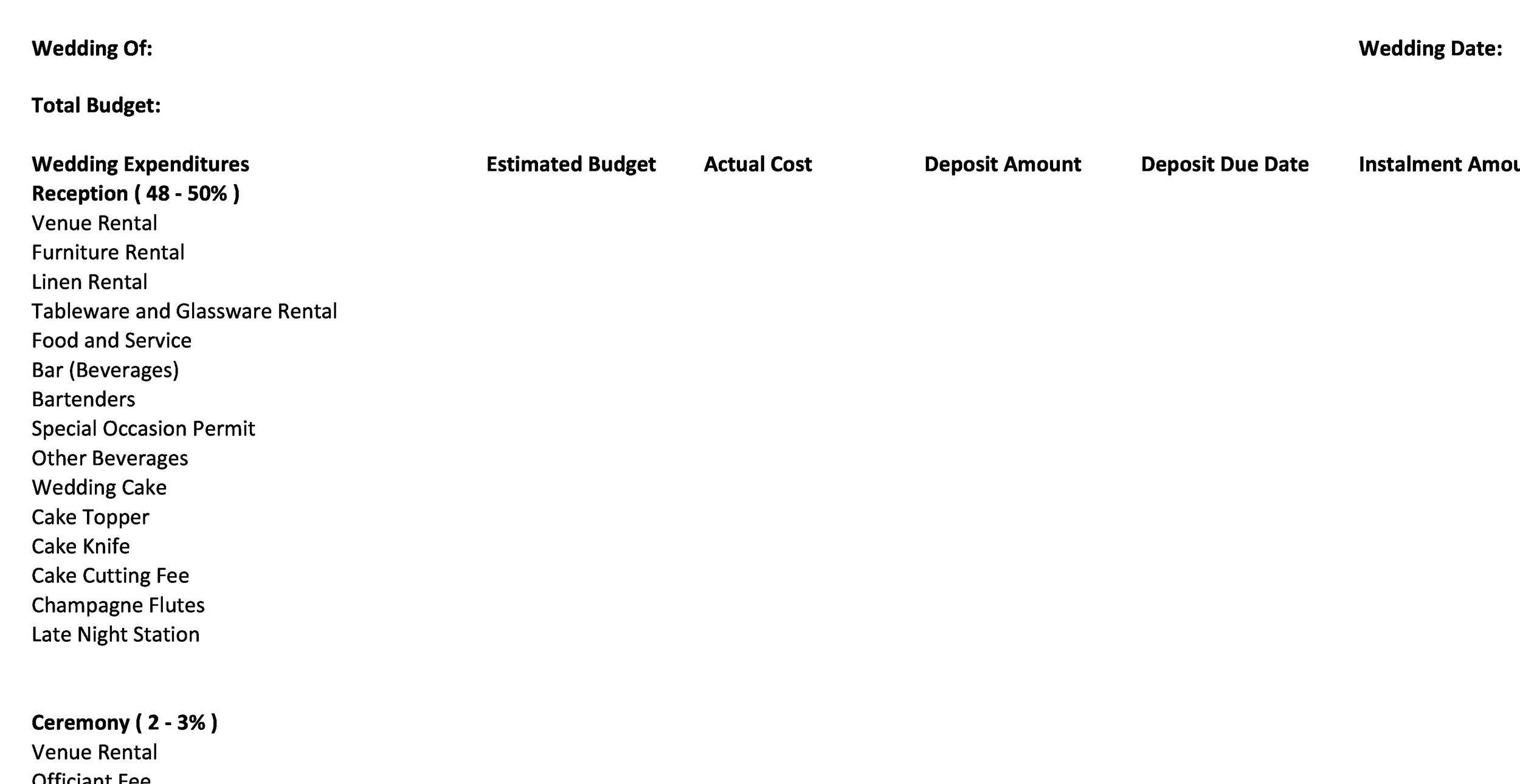 Free weeding budget spreadsheet 23