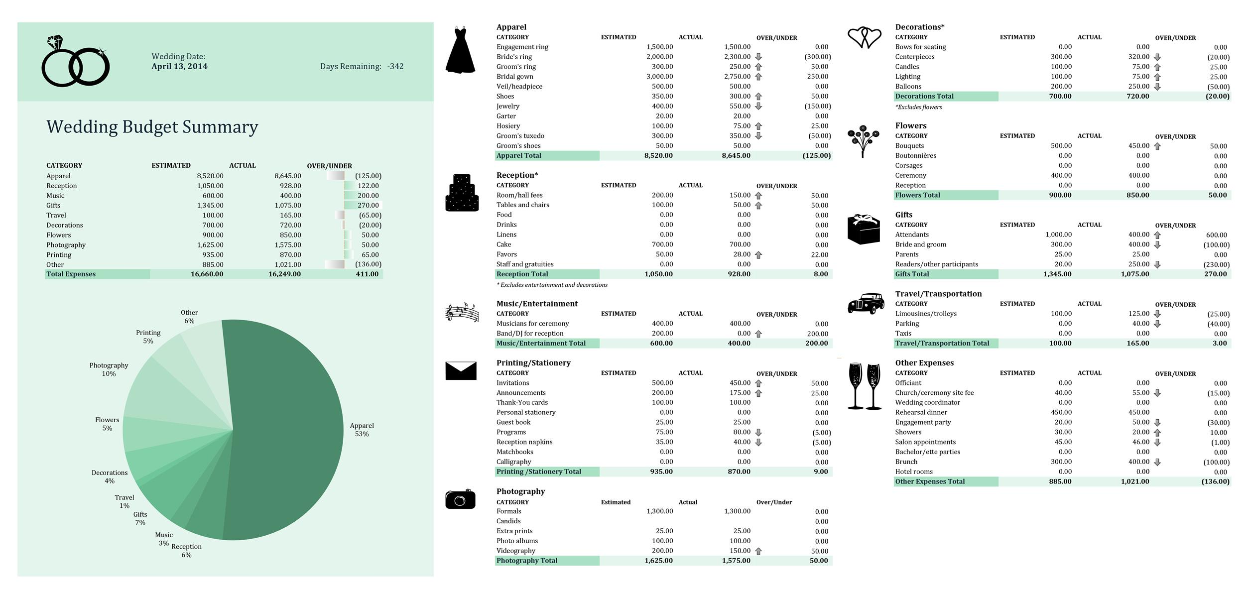 Free weeding budget spreadsheet 25