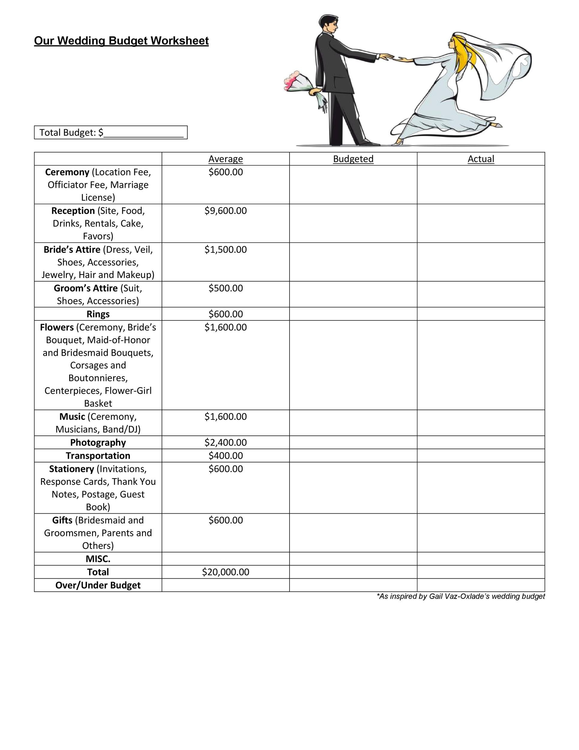 Free weeding budget spreadsheet 33