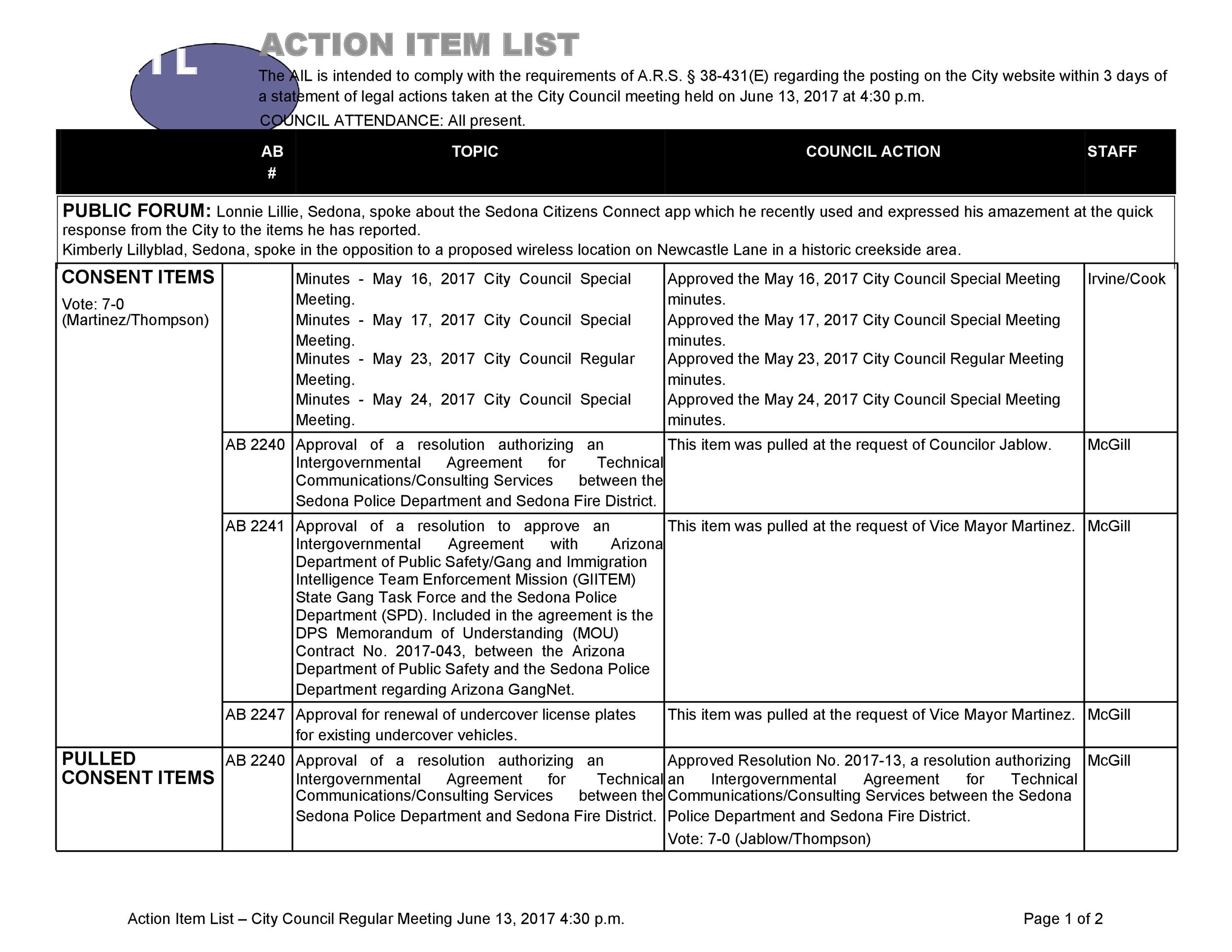 Free action items template 44