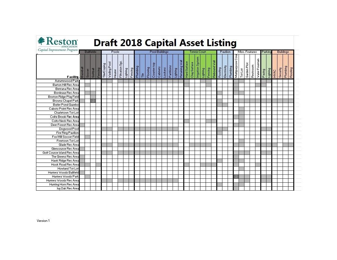 Free asset list template 15