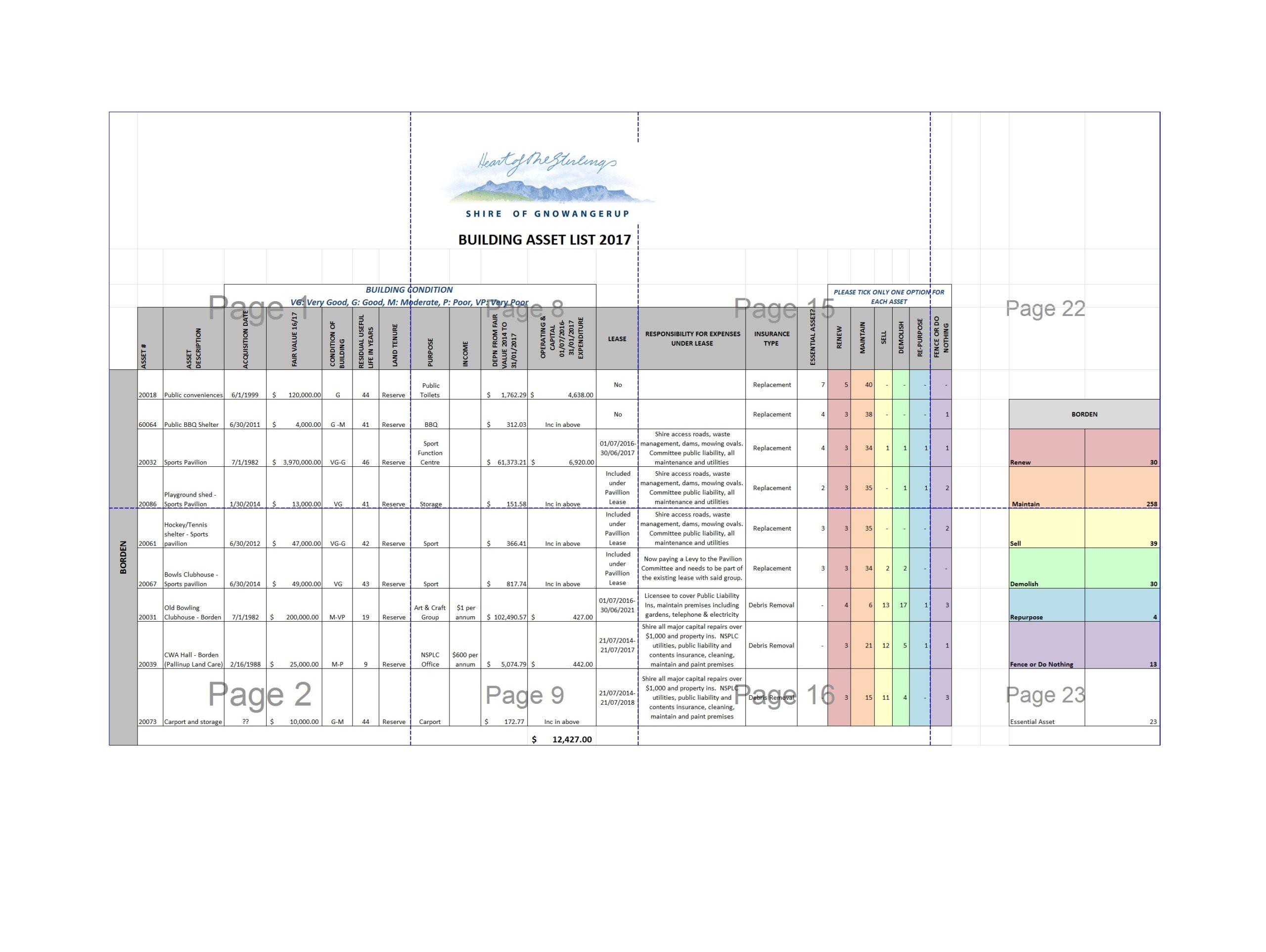 Free asset list template 31