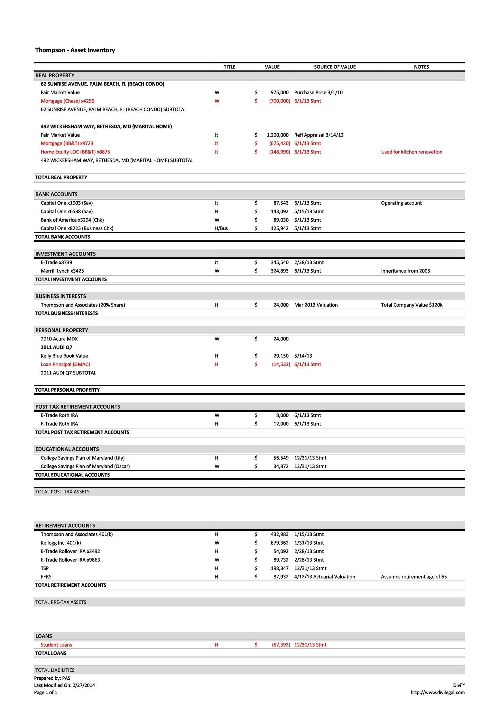 Free asset list template 33