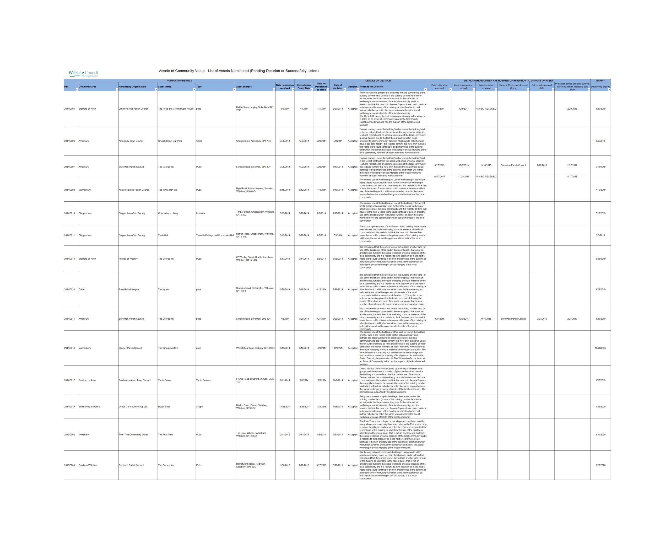 Free asset list template 35