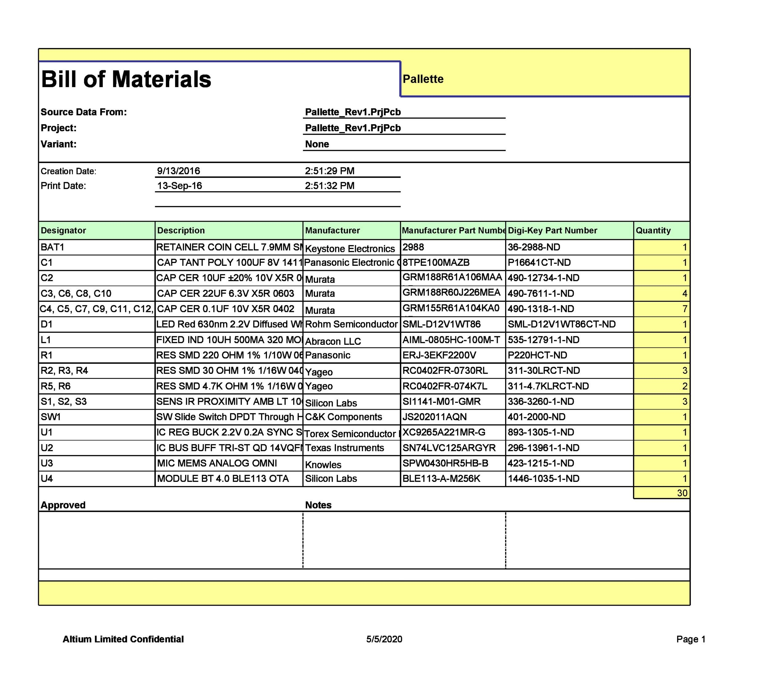 Free bill of materials template 45