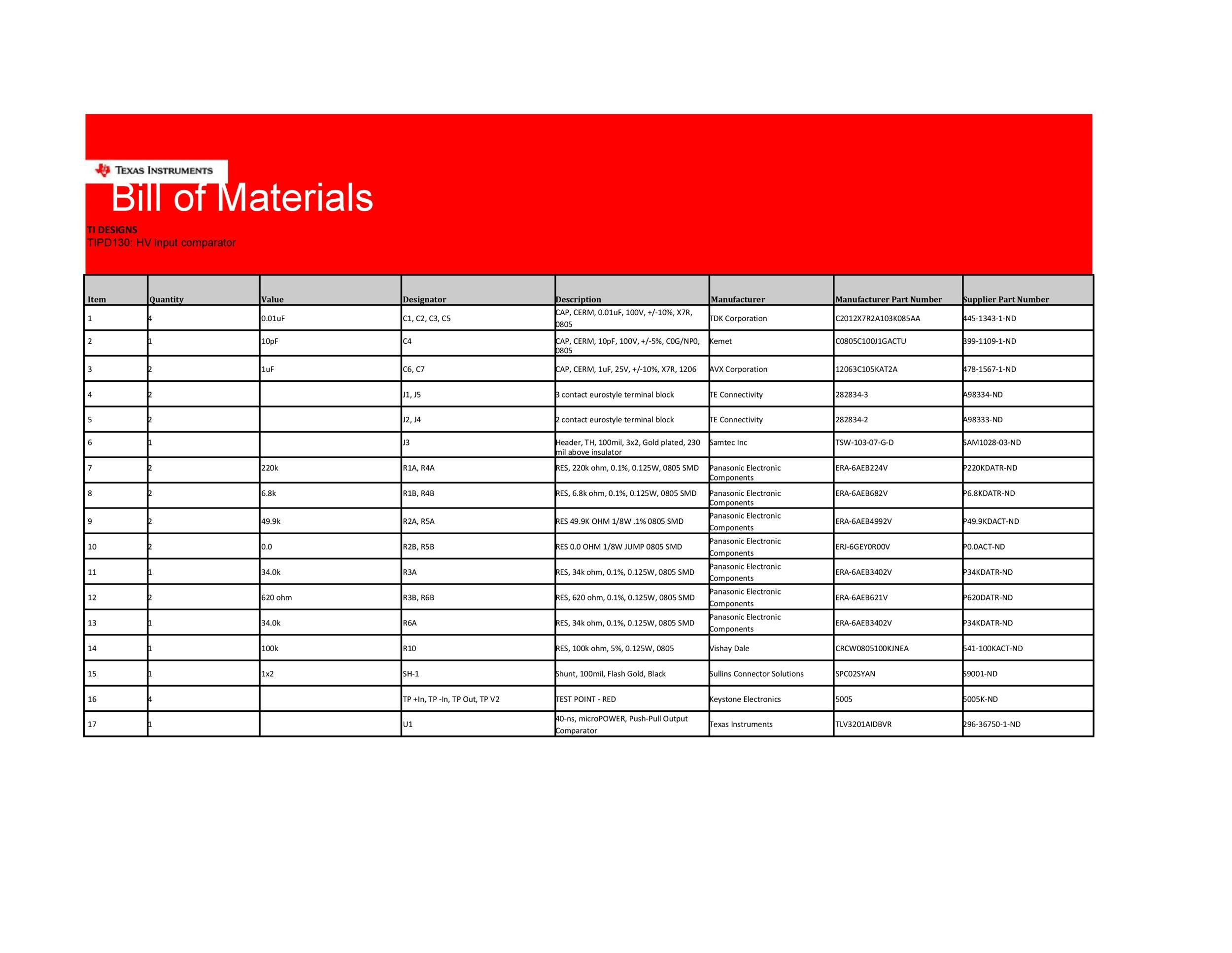 Free bill of materials template 48