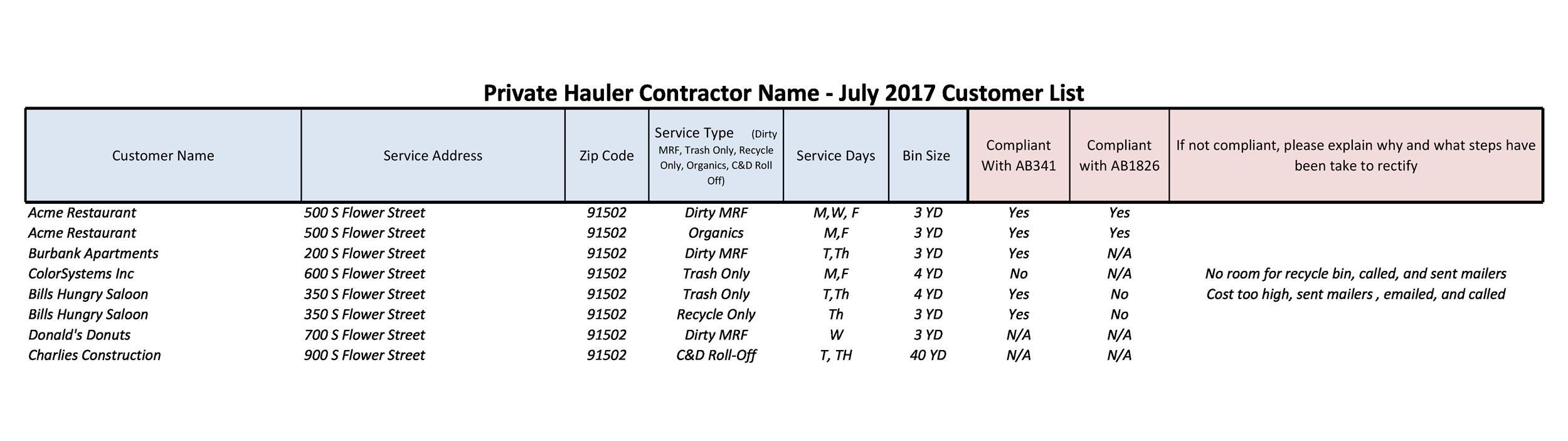 Free customer list template 27