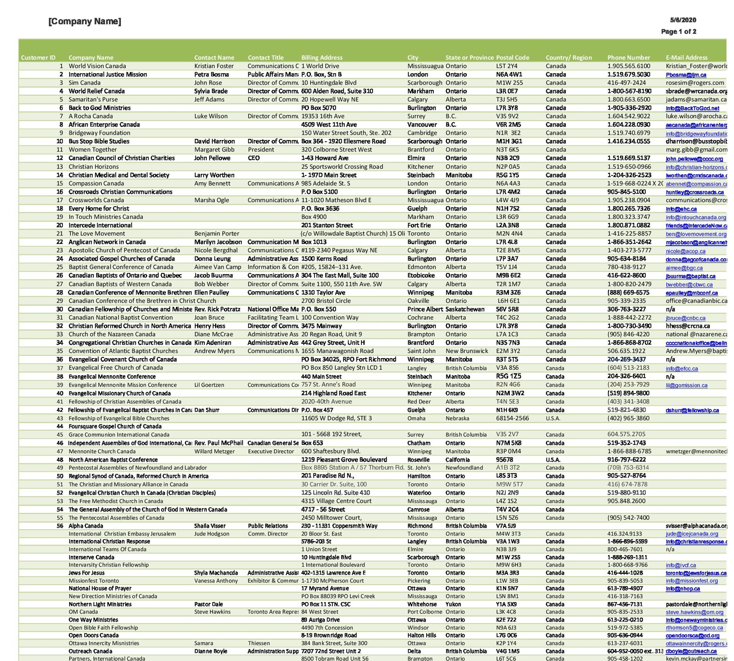 Free customer list template 28