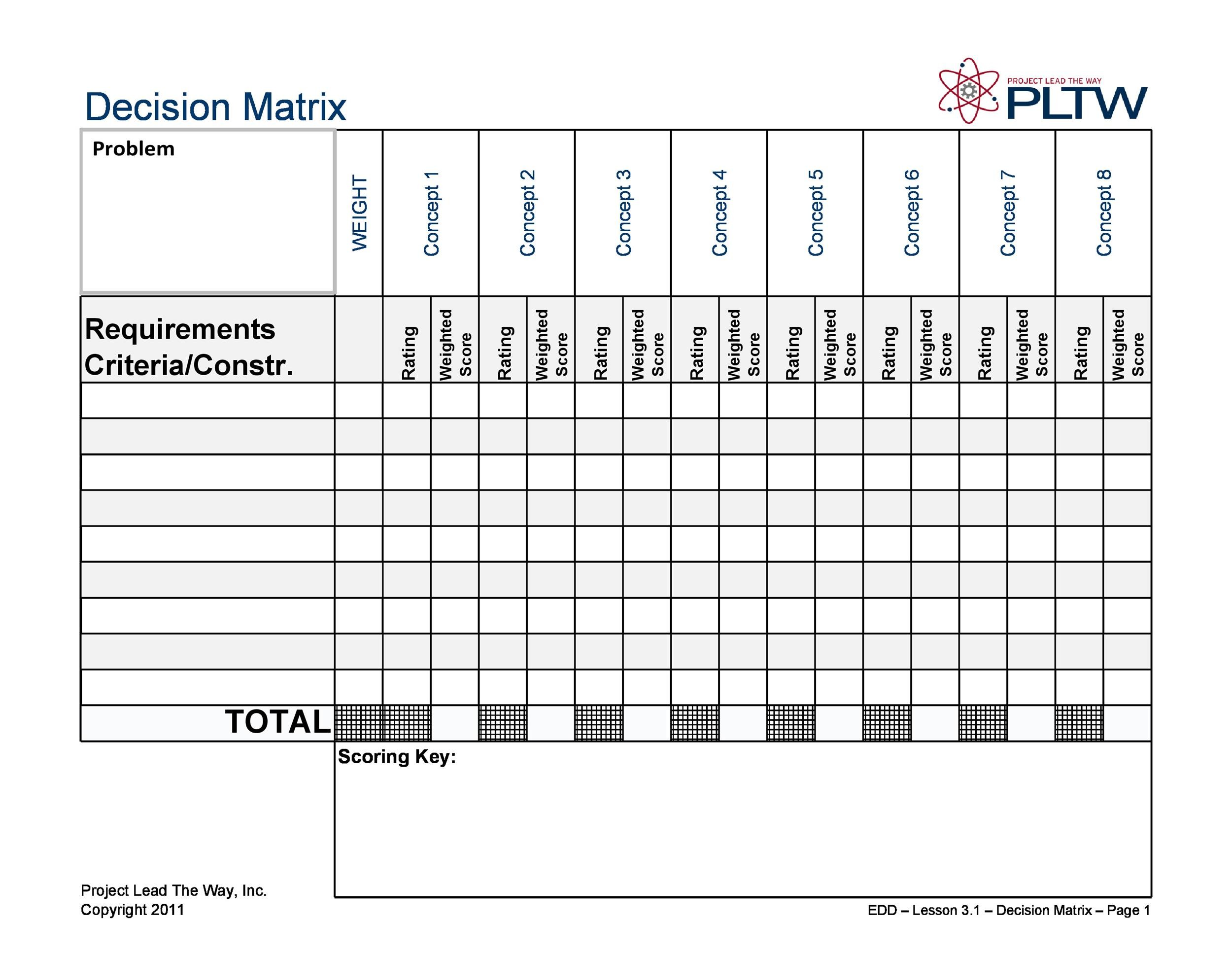 Free decision matrix template 03