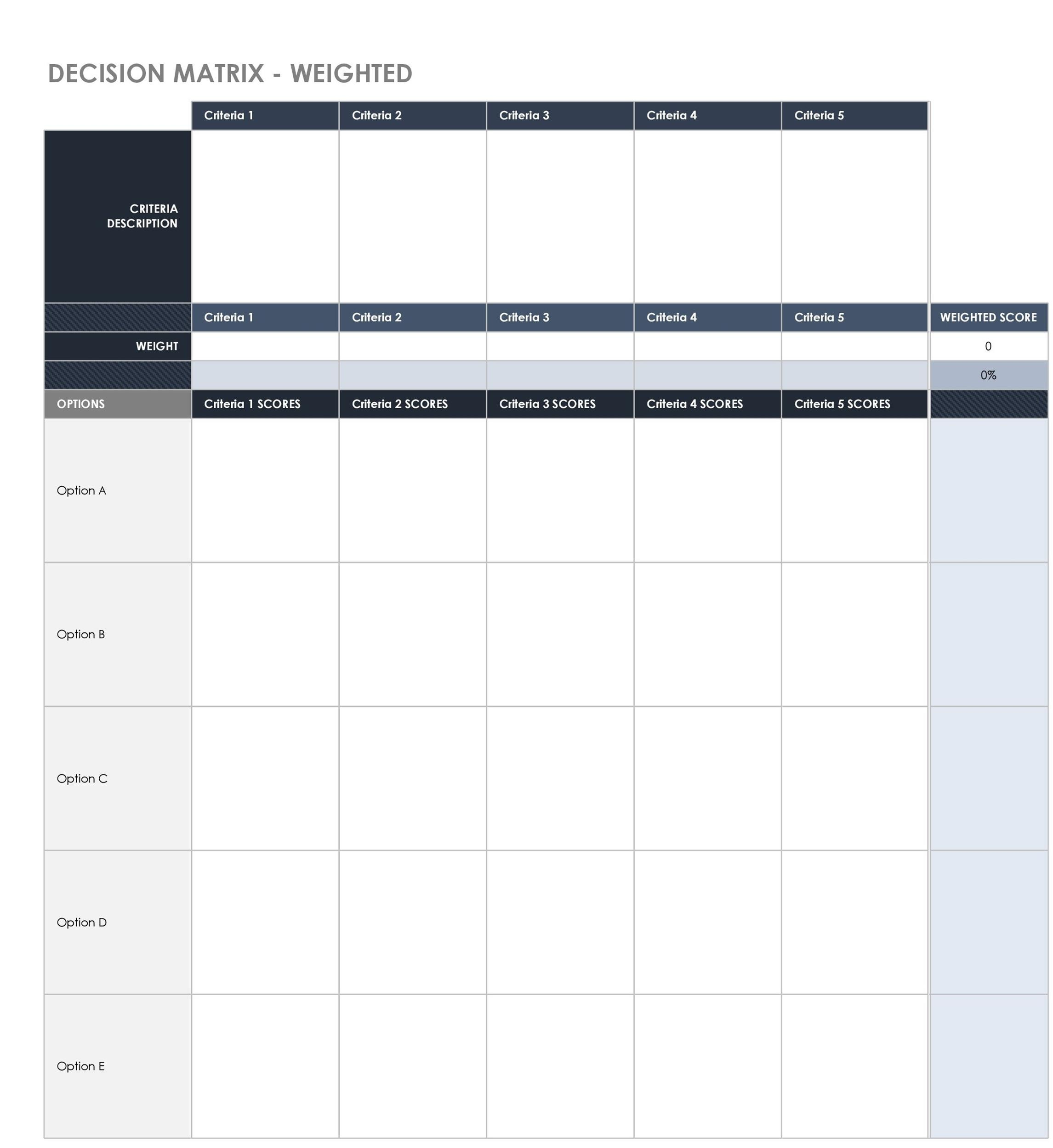 Free decision matrix template 05
