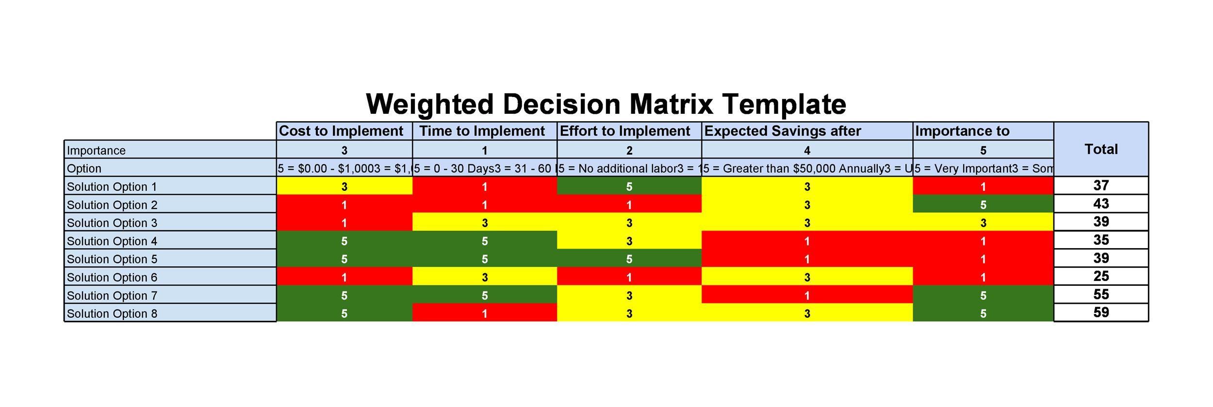 Free decision matrix template 07