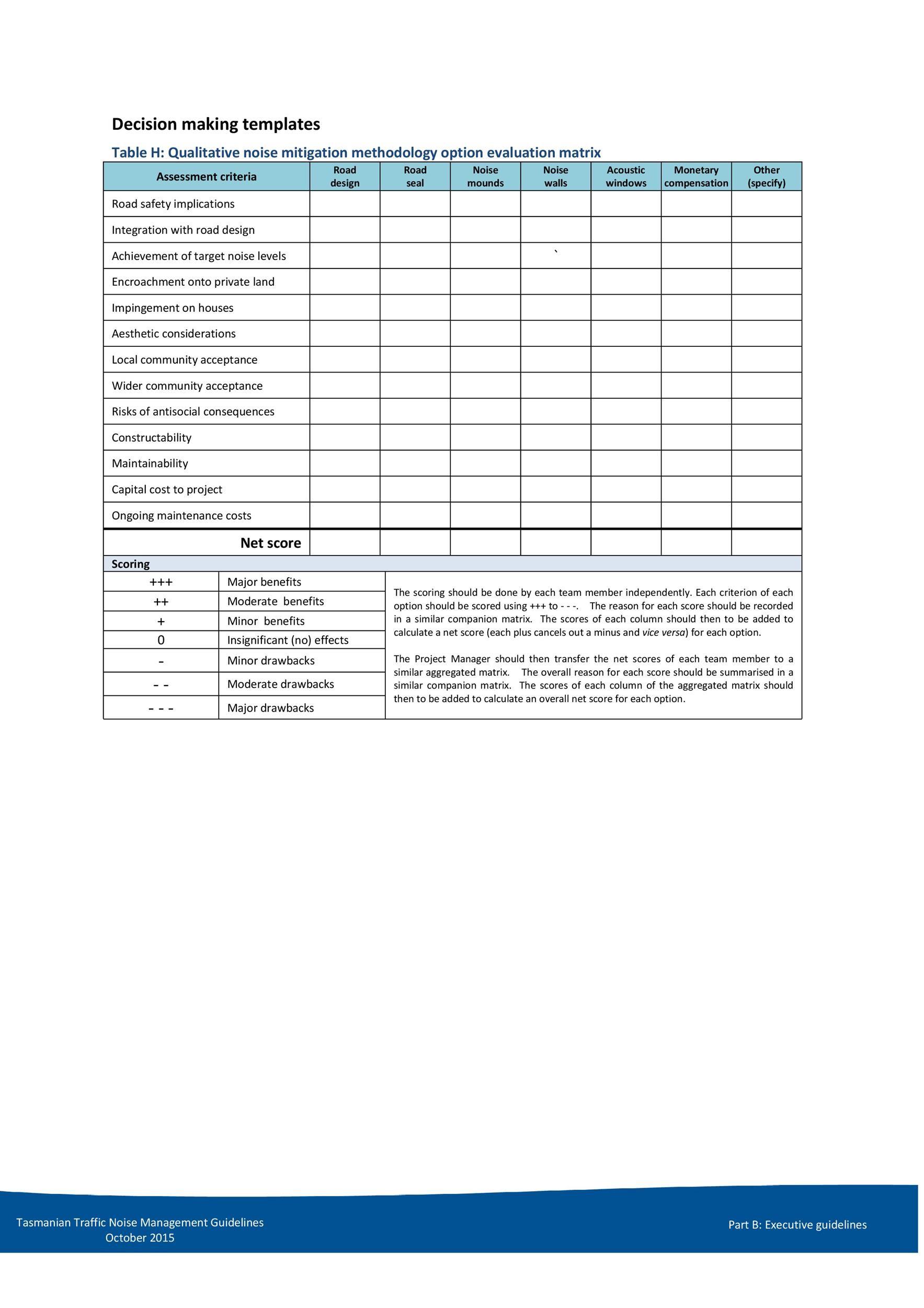 Free decision matrix template 11