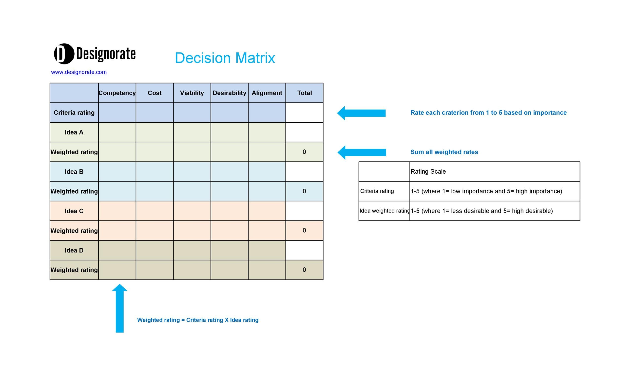 Free decision matrix template 15