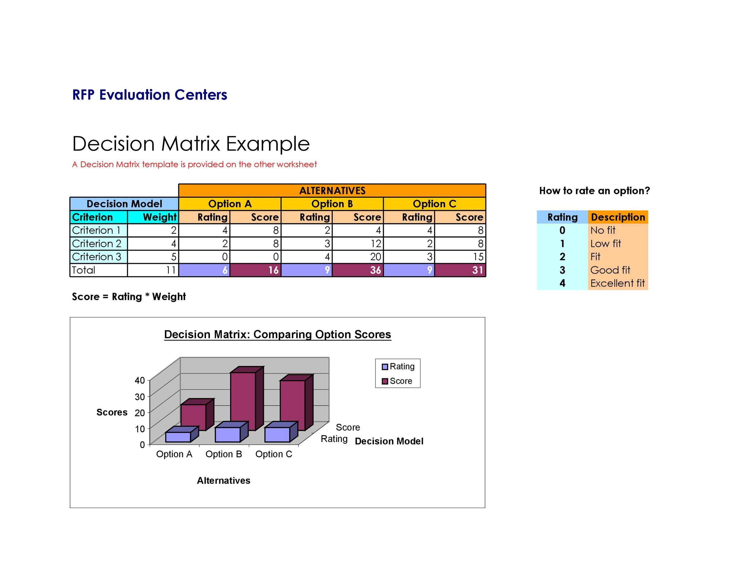 Free decision matrix template 17