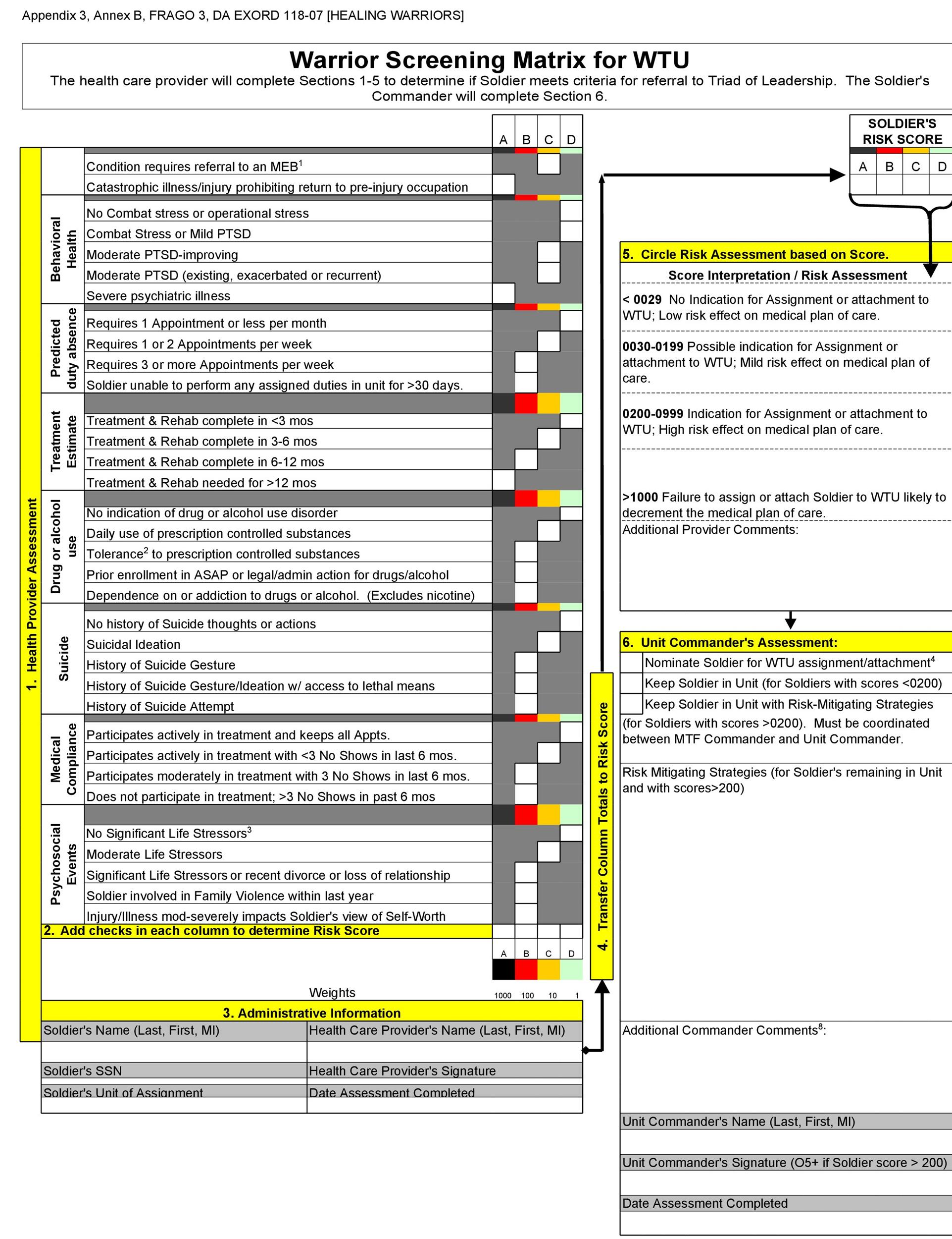 Free decision matrix template 24