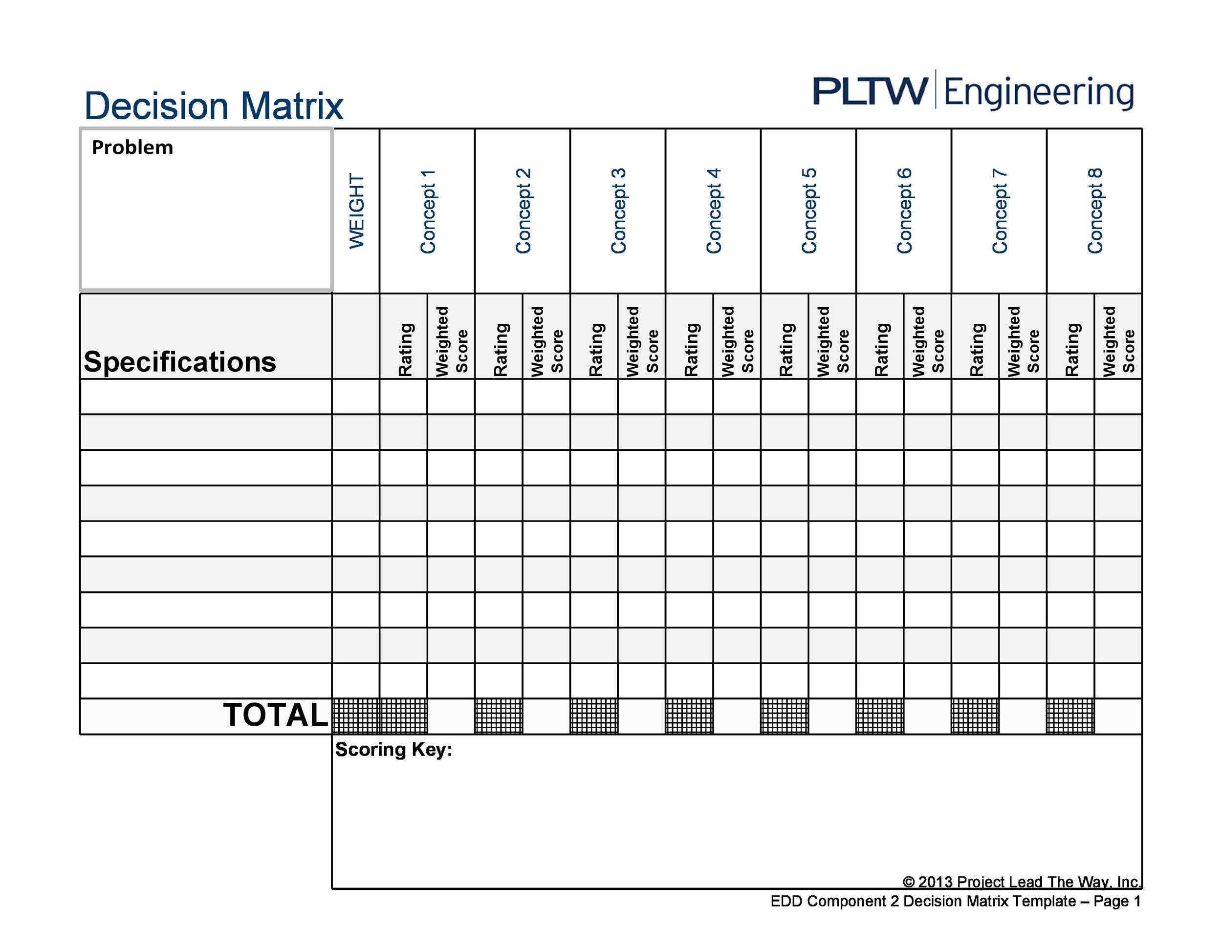 Free decision matrix template 27