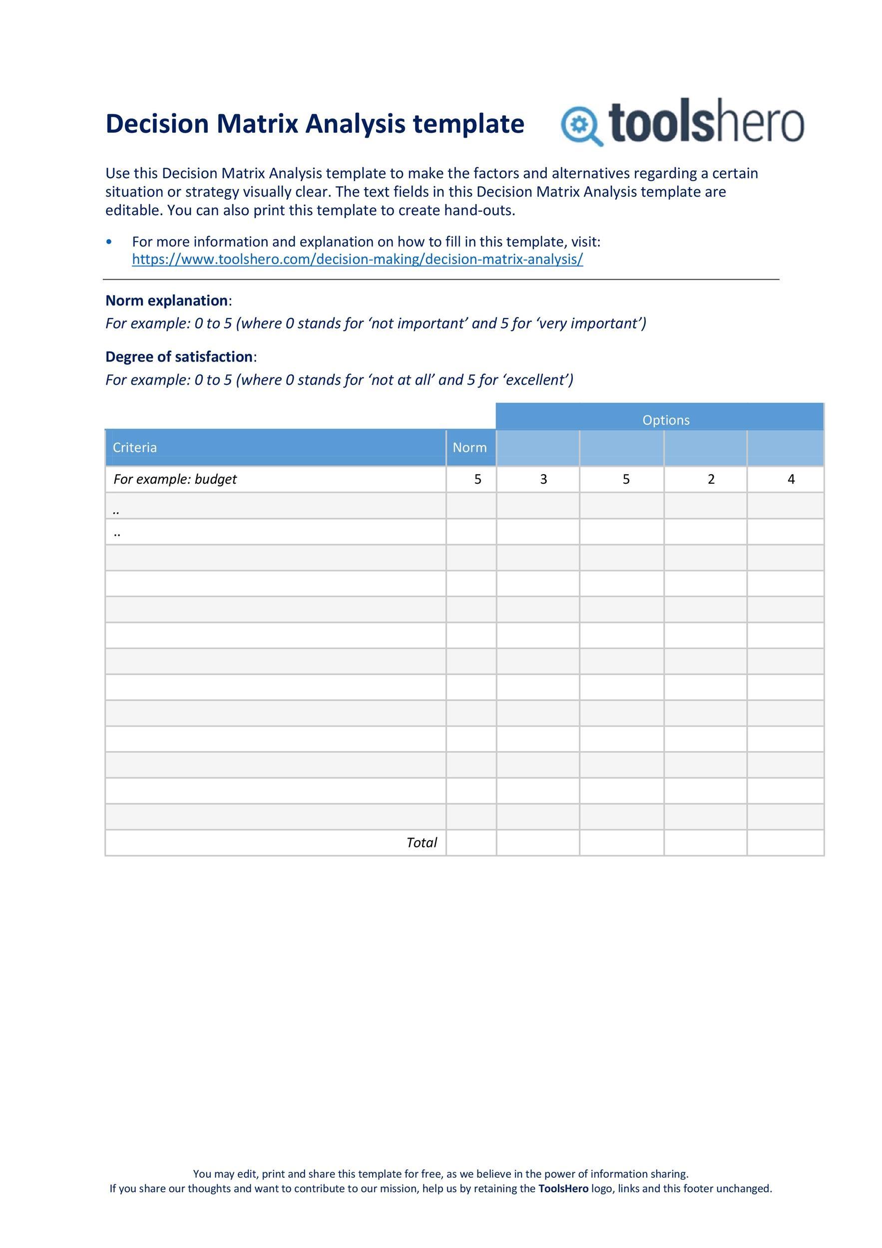 Free decision matrix template 28