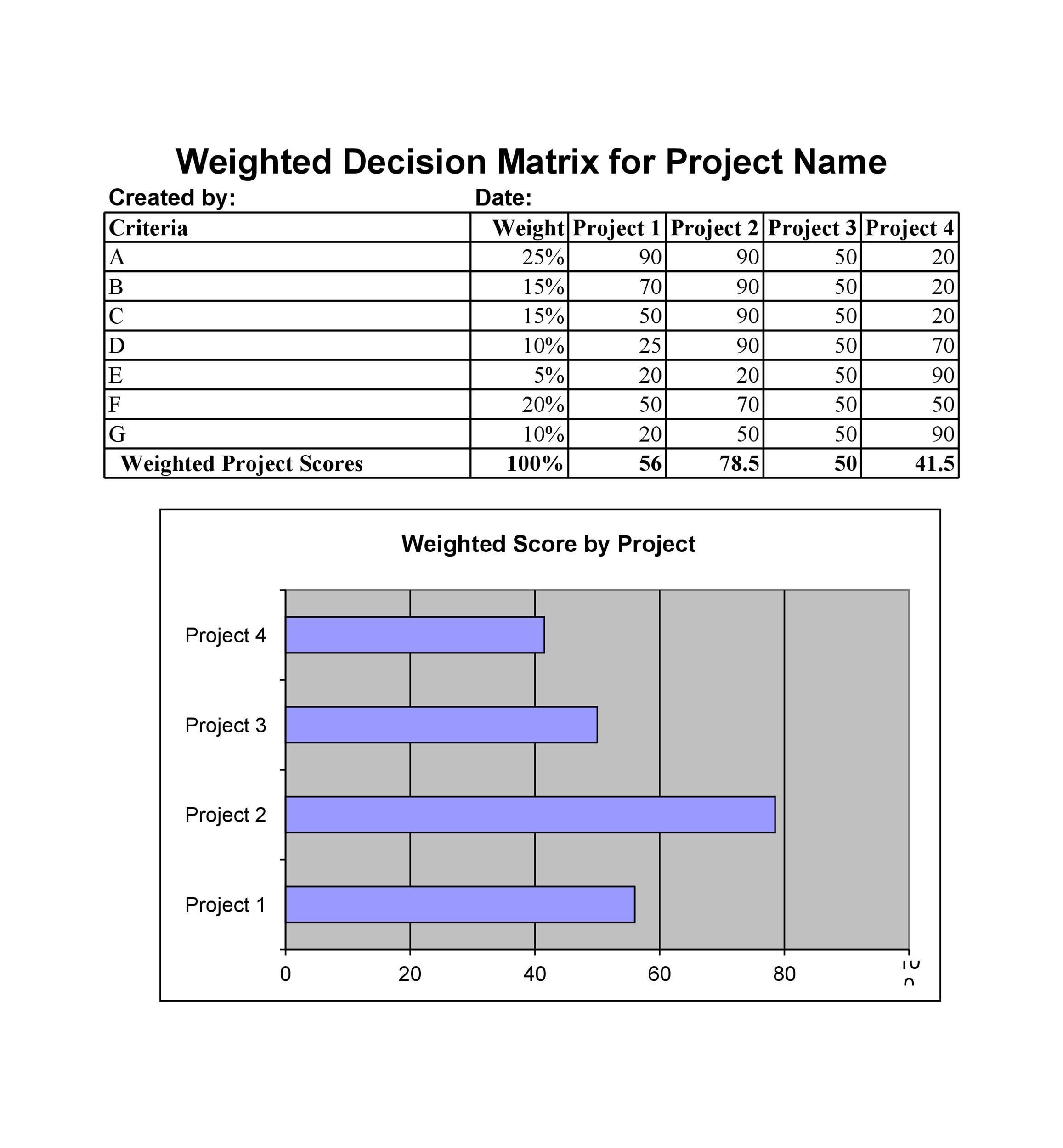 Free decision matrix template 36