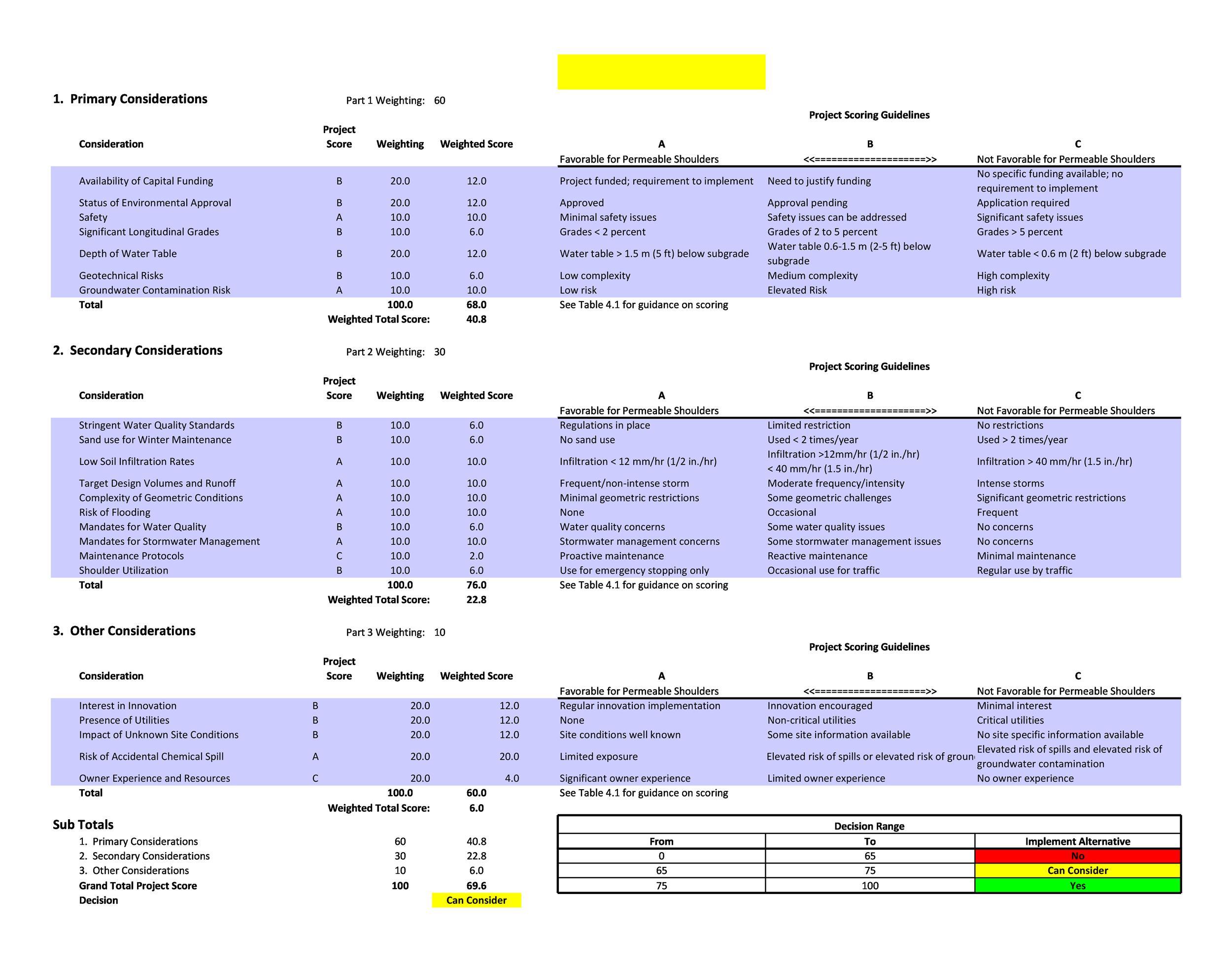 Free decision matrix template 40