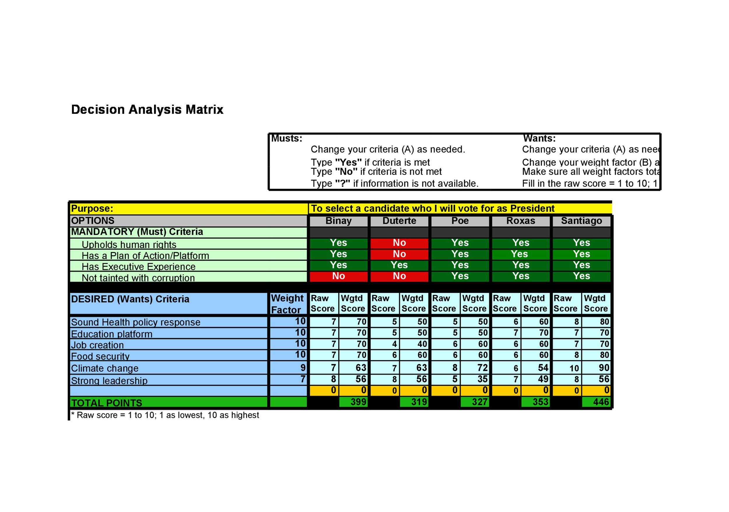 Free decision matrix template 41