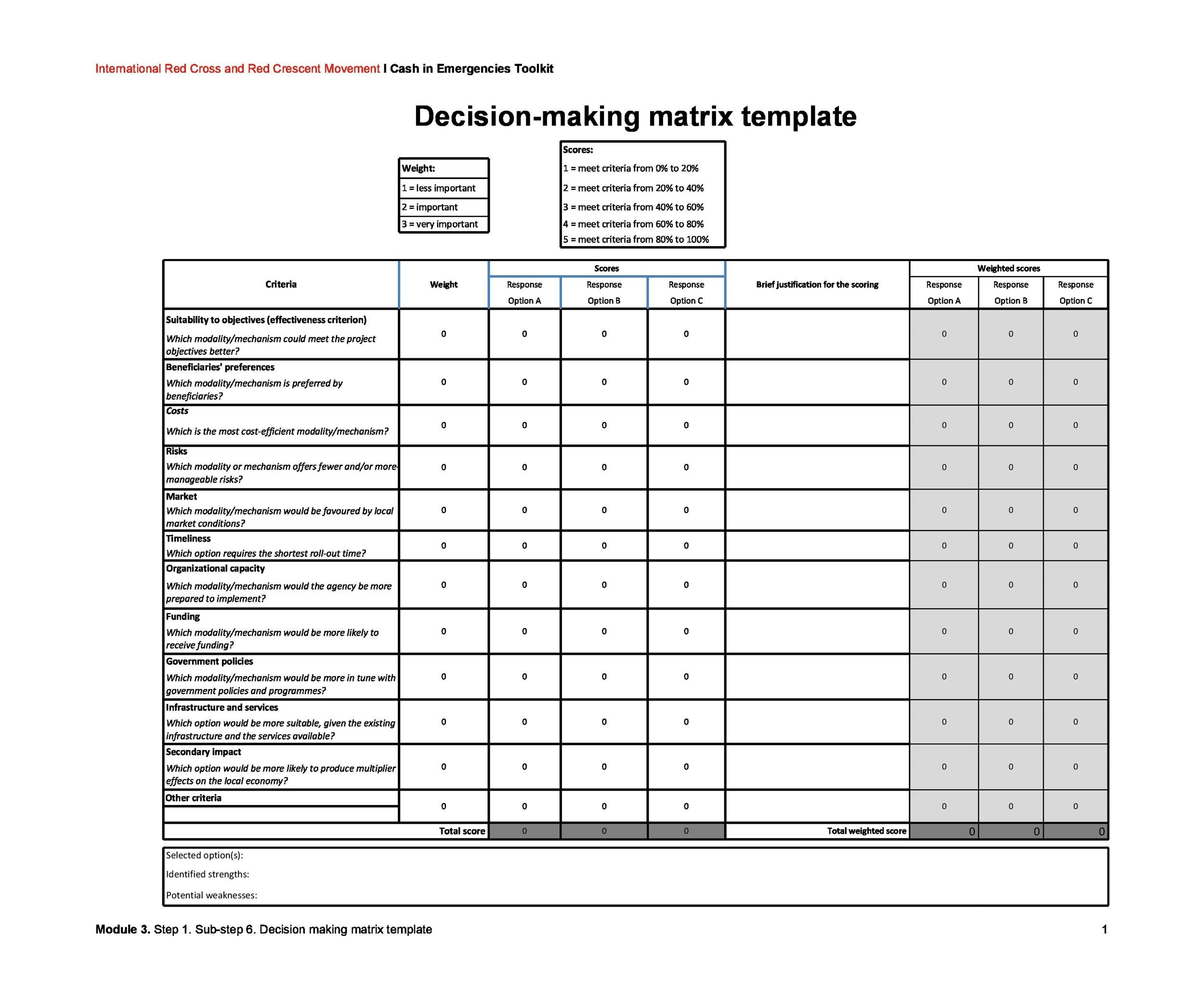 Free decision matrix template 45