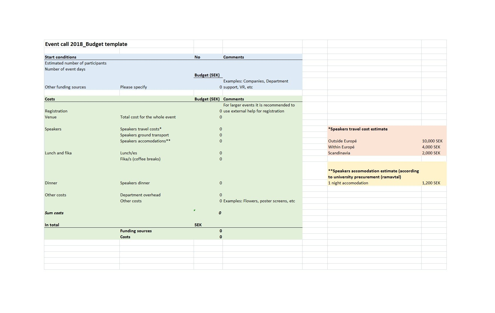 Free event budget template 01