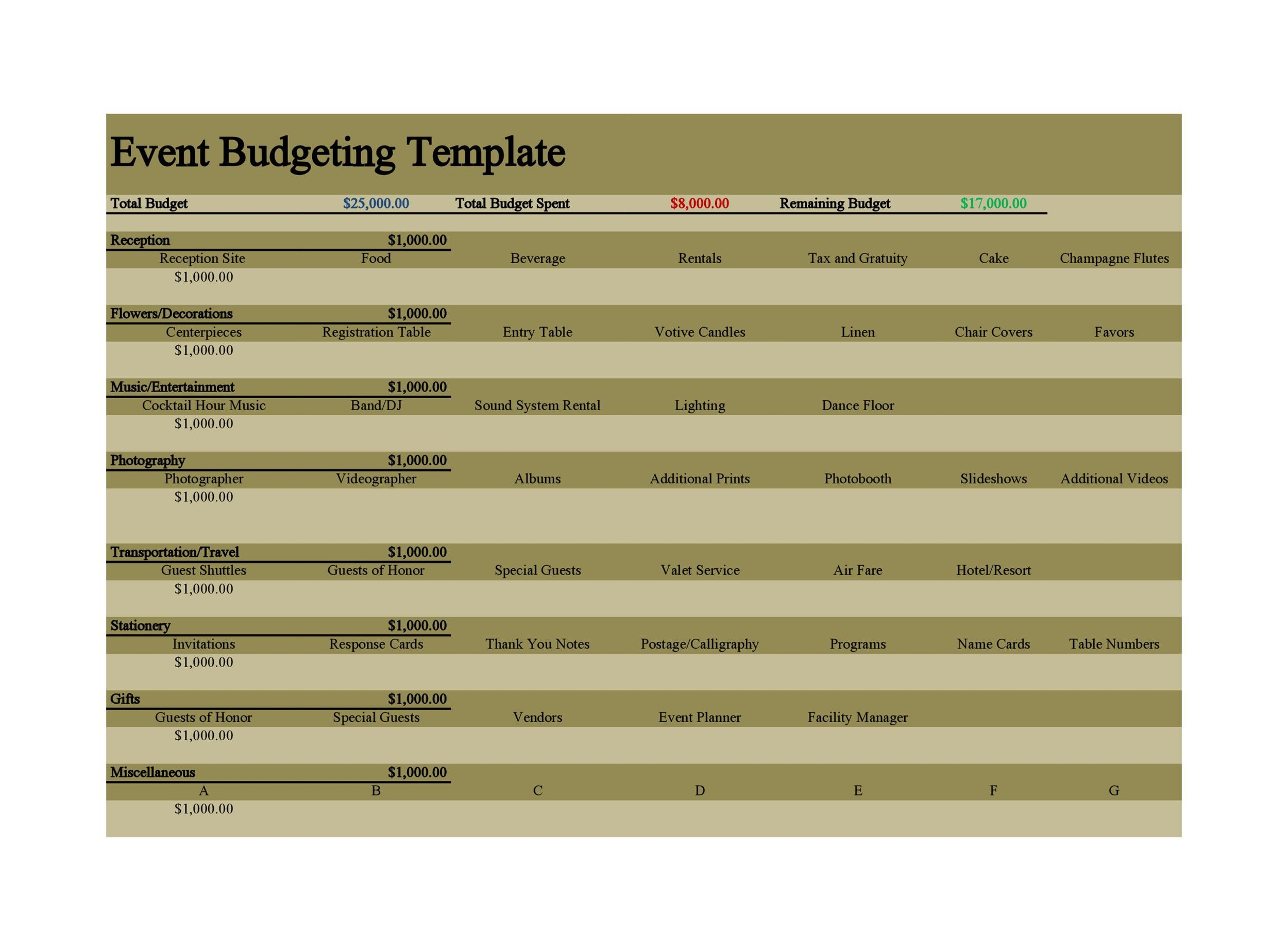 Free event budget template 18