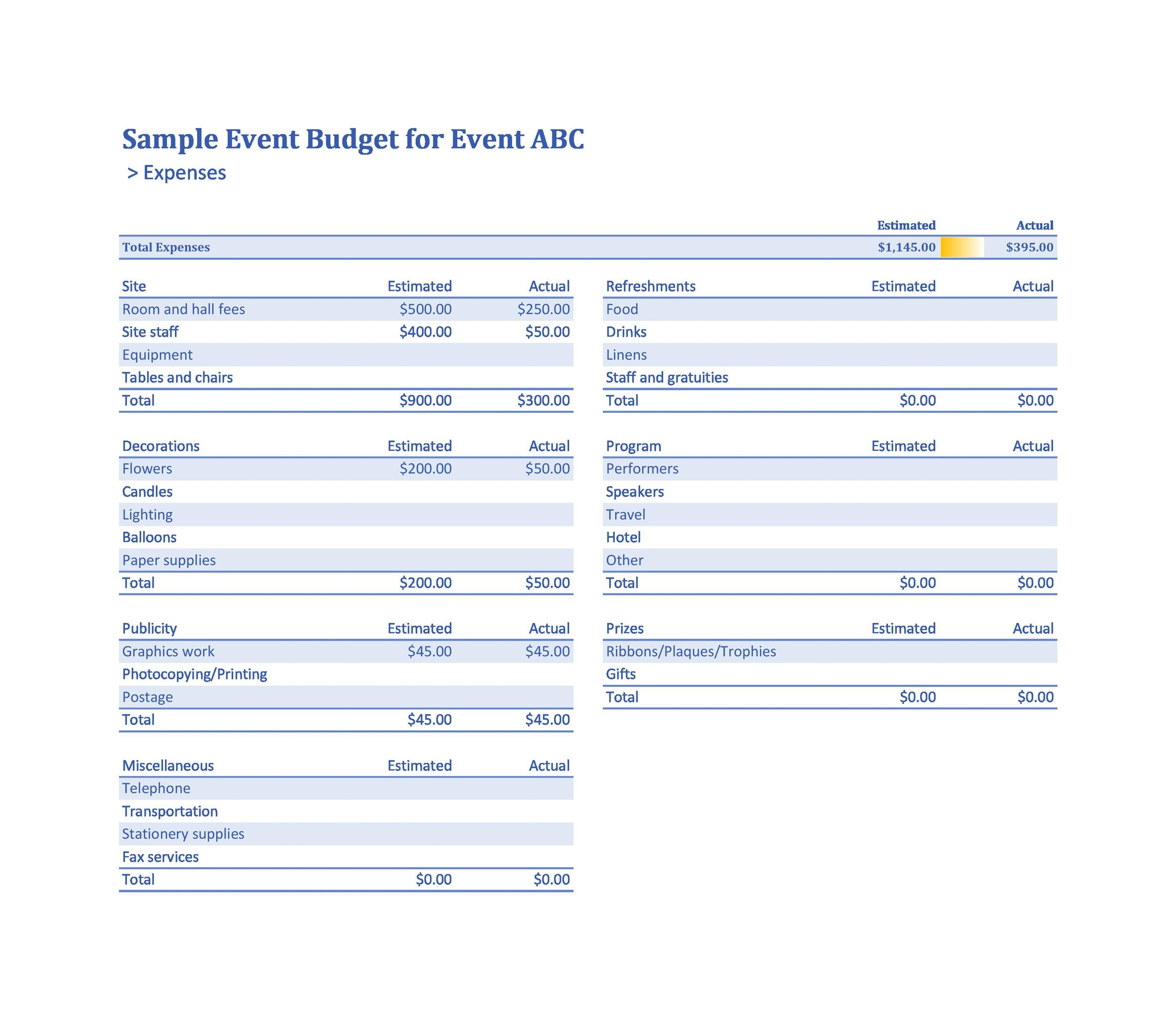 Free event budget template 23