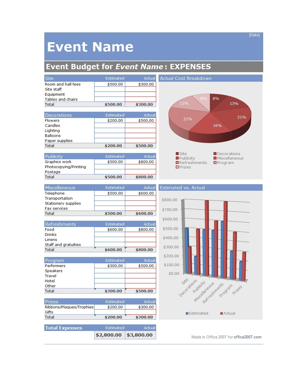 Free event budget template 46