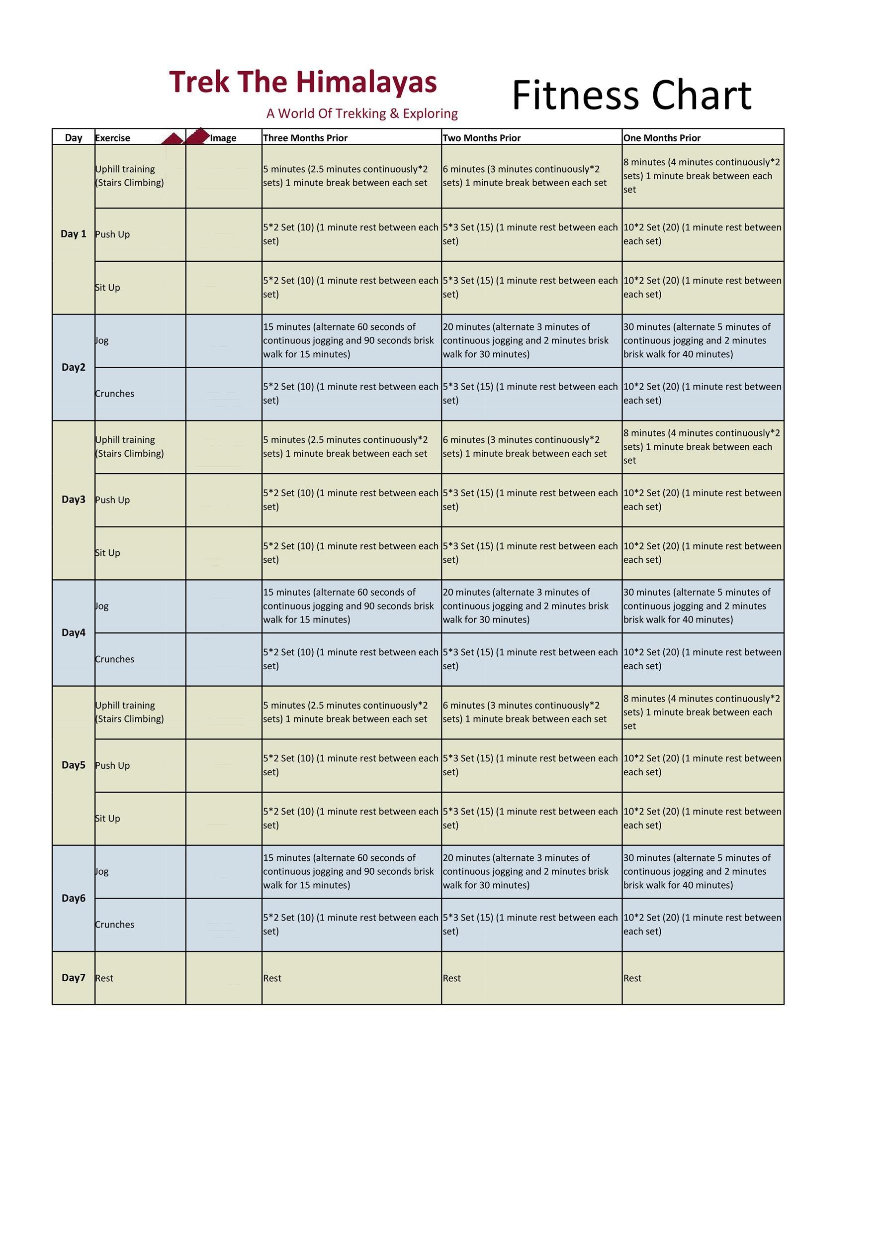 Free exercise chart 13