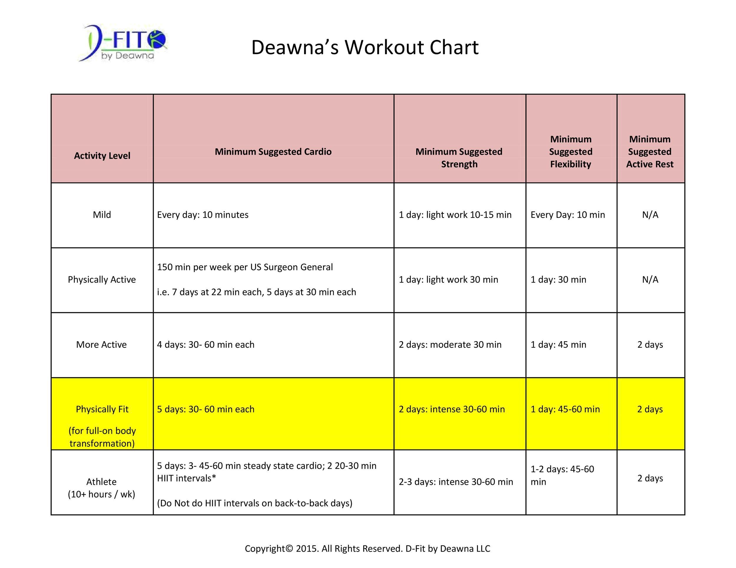 Free exercise chart 25