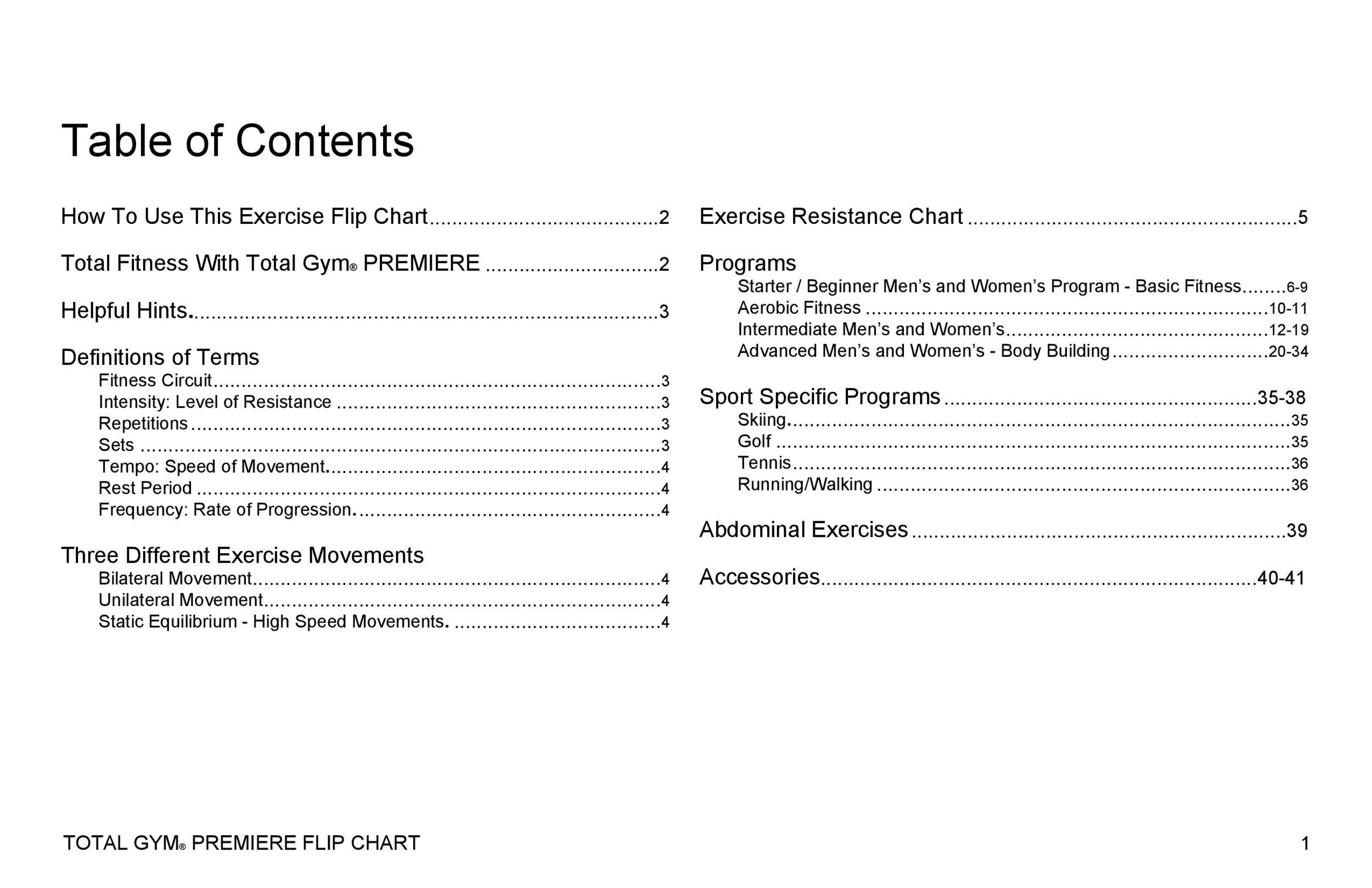 Free exercise chart 32