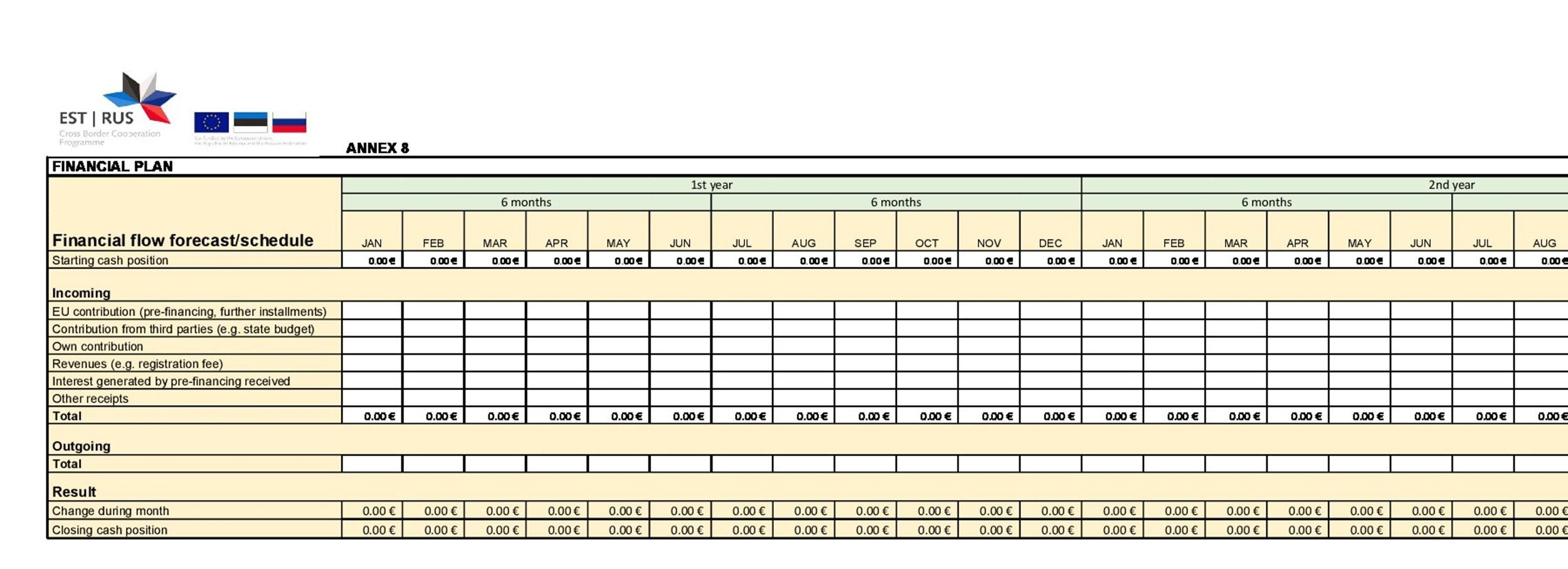 Free financial plan template 23