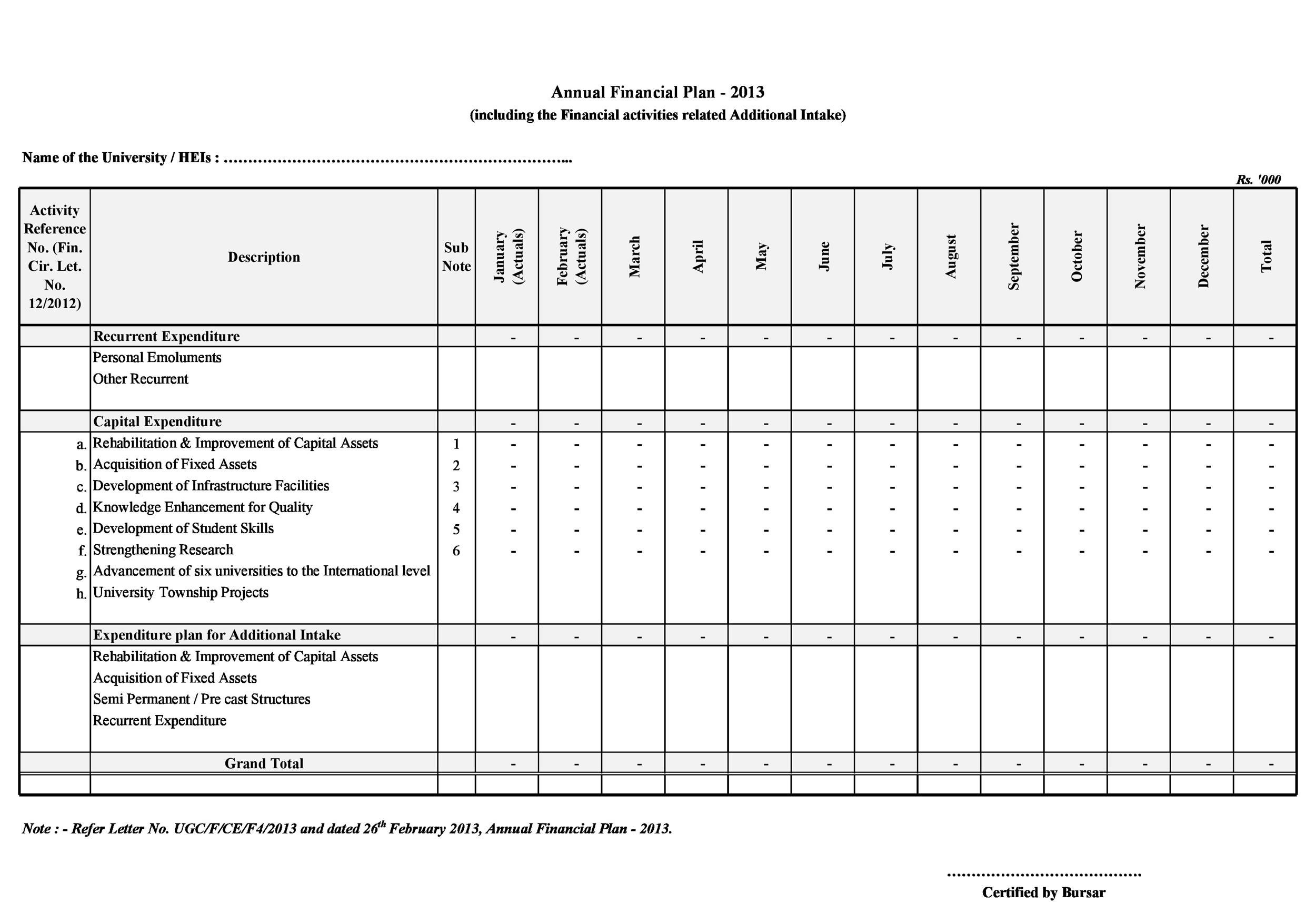 Free financial plan template 26