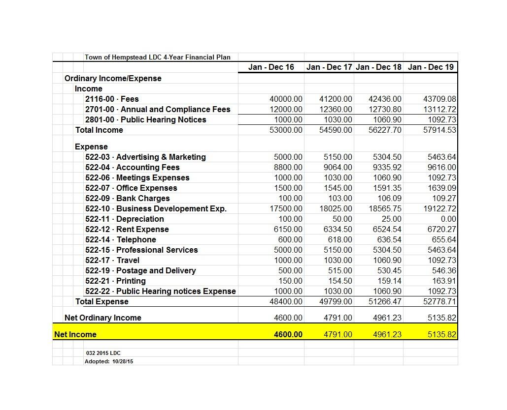Free financial plan template 46