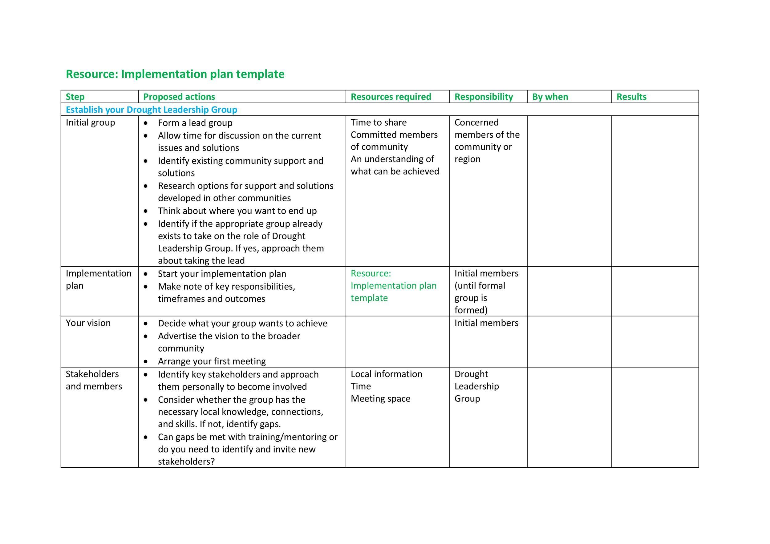 Free implementation plan 17