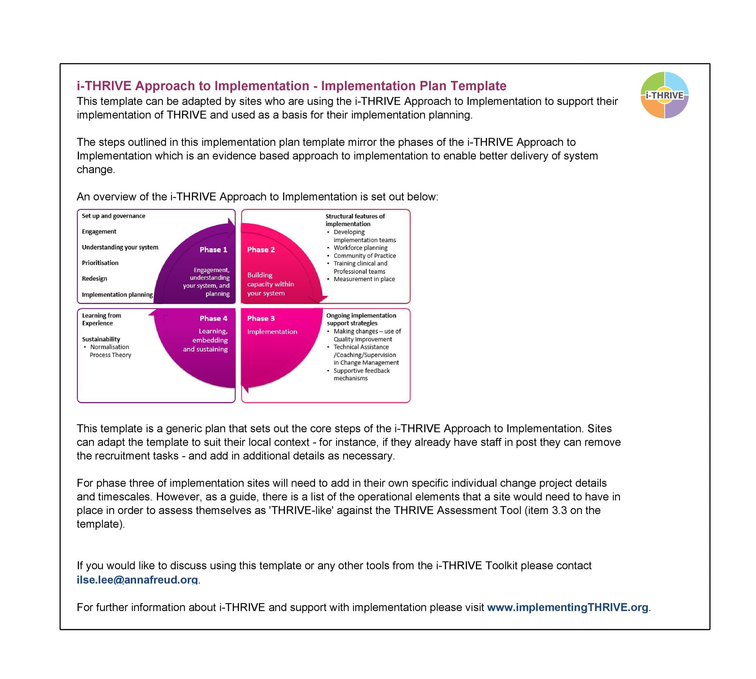 Free implementation plan 29