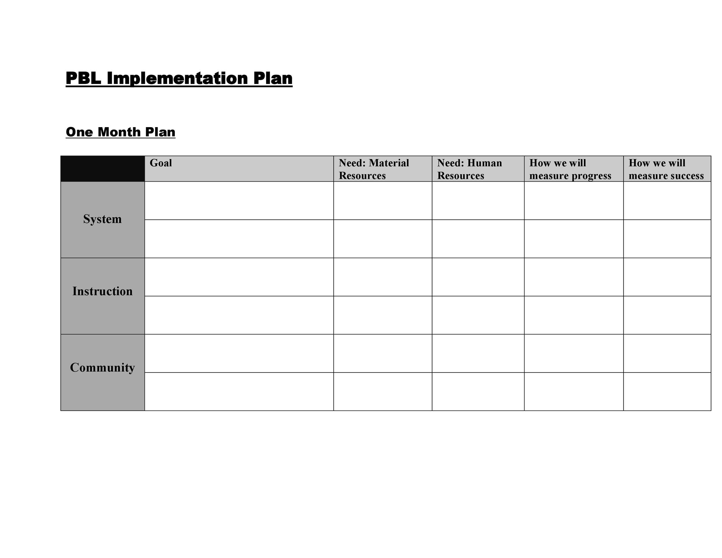 Free implementation plan 33