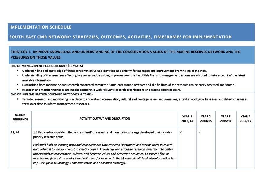 Free implementation plan 37