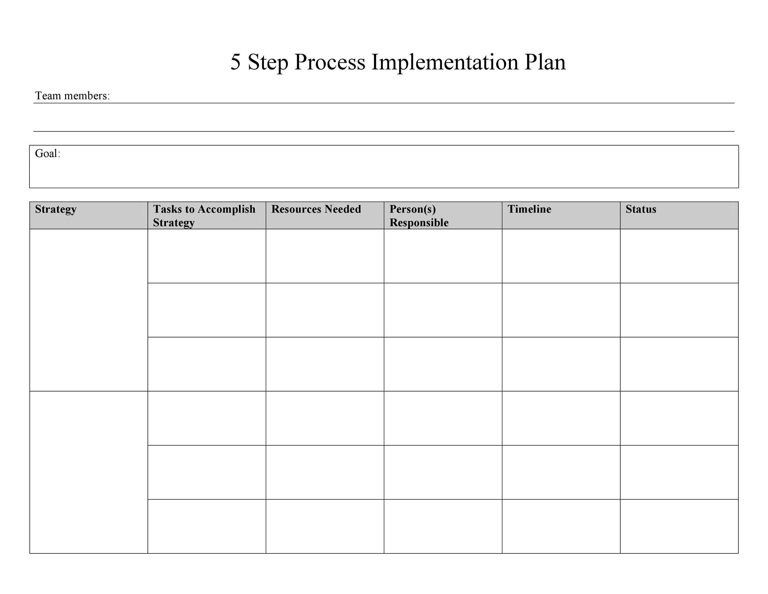 Free implementation plan 41