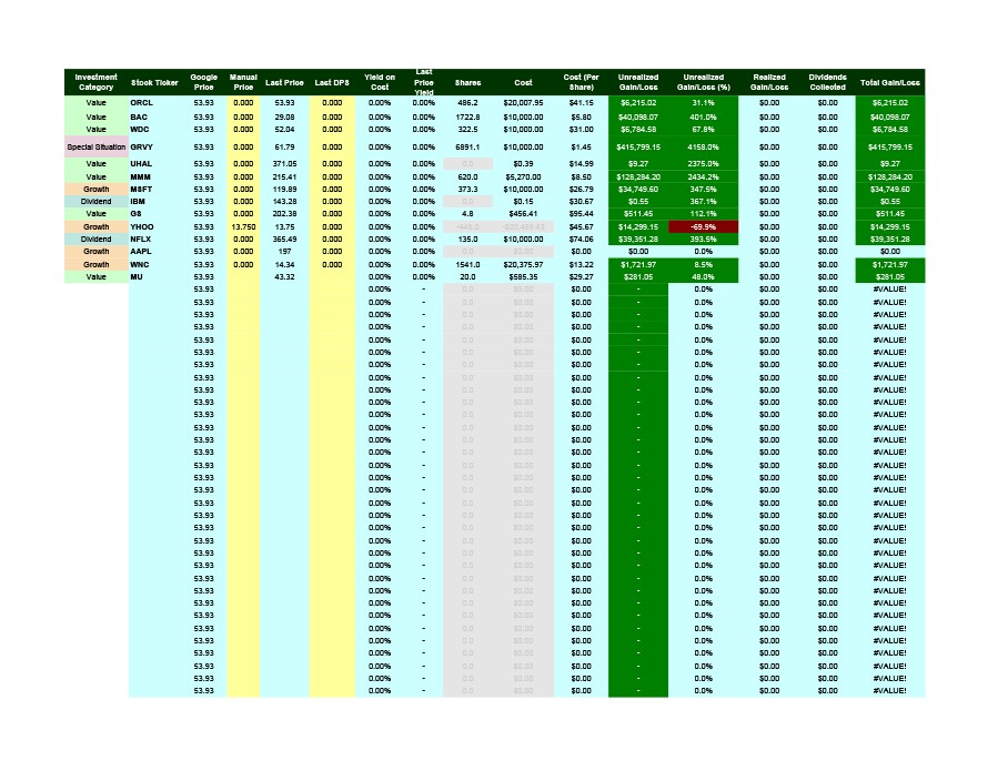 Free investment tracking spreadsheet 25