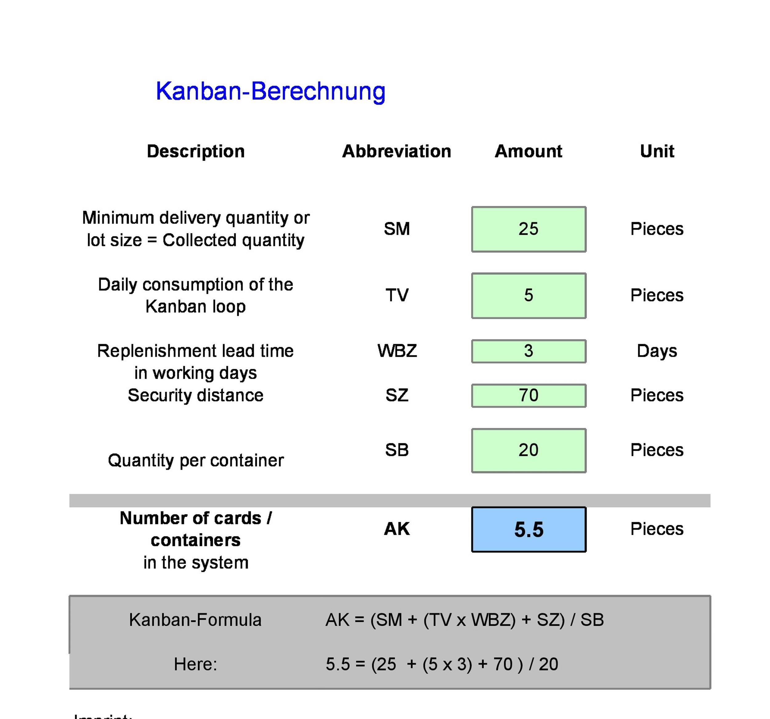 Free kanban card 02