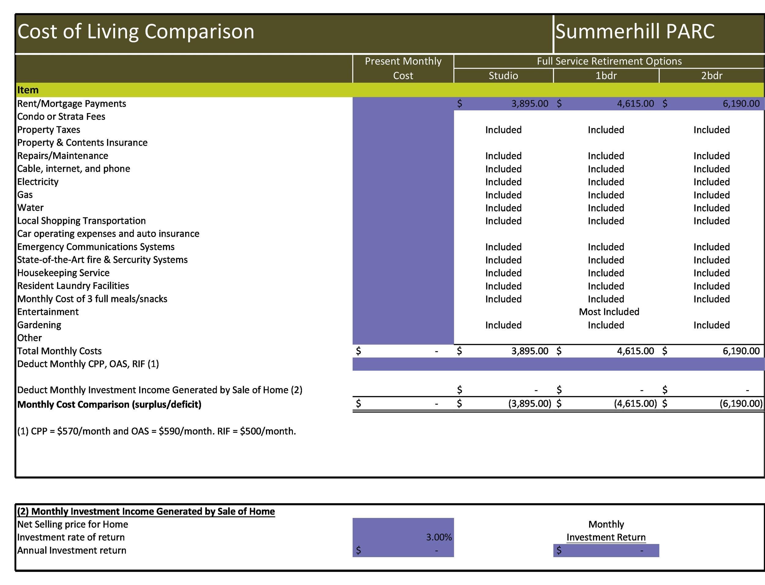 Free price comparison template 21