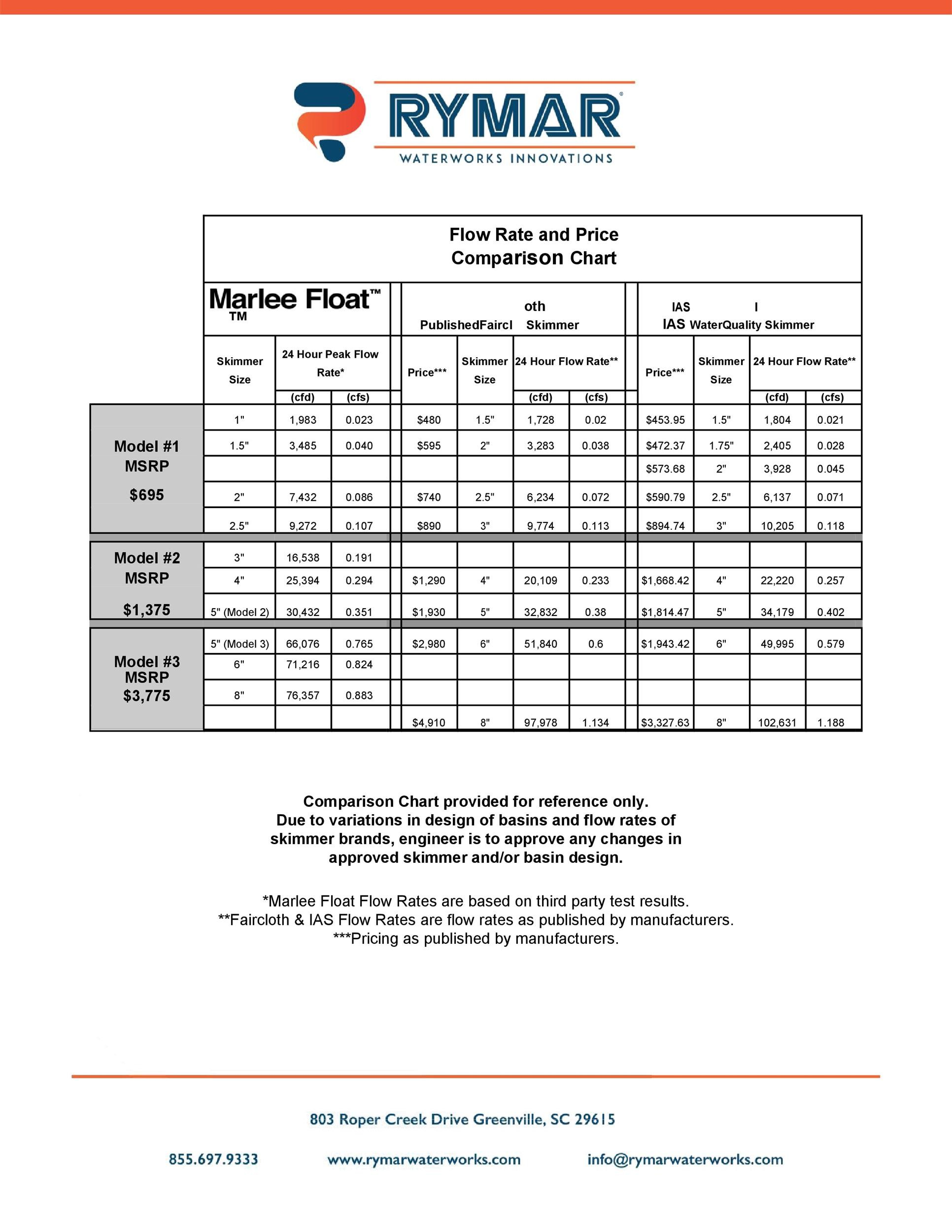 Free price comparison template 24